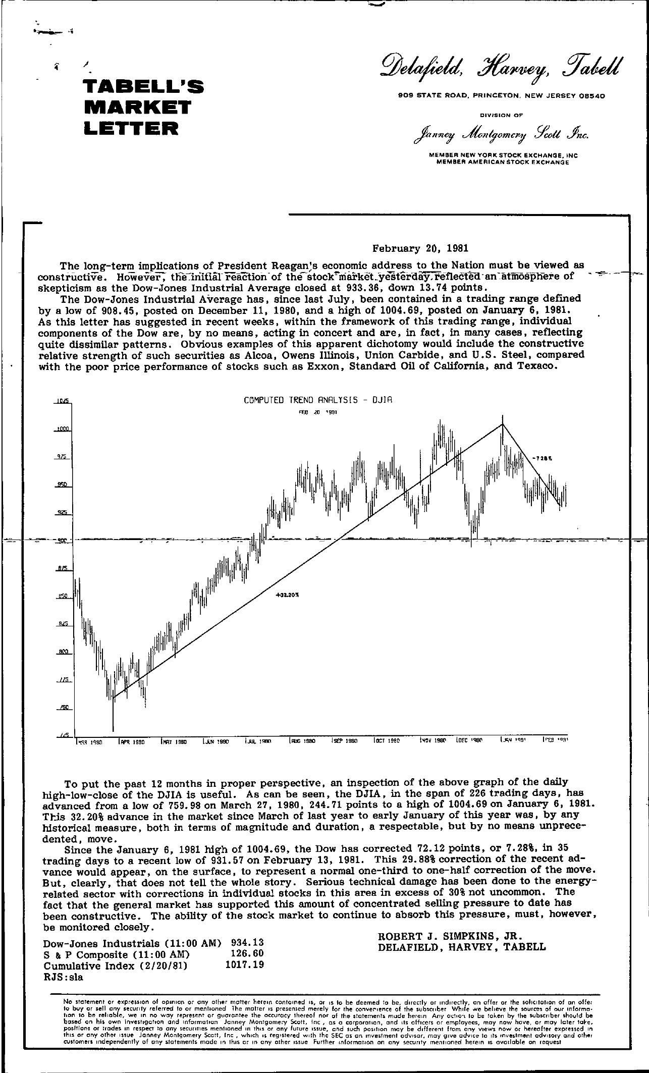 Tabell's Market Letter - February 20, 1981