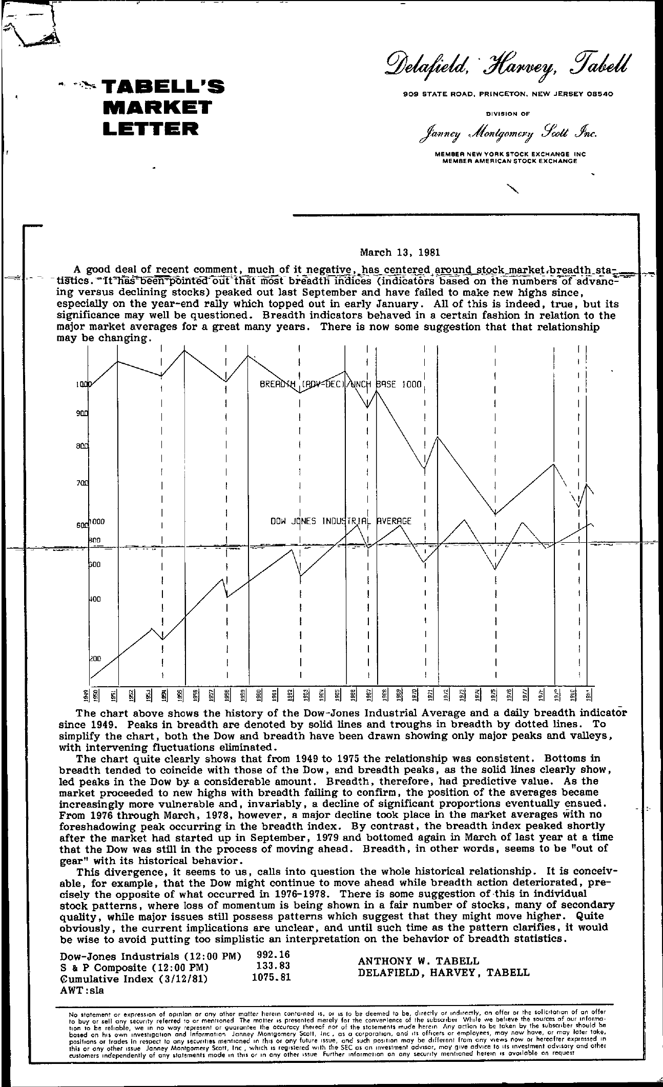 Tabell's Market Letter - March 13, 1981
