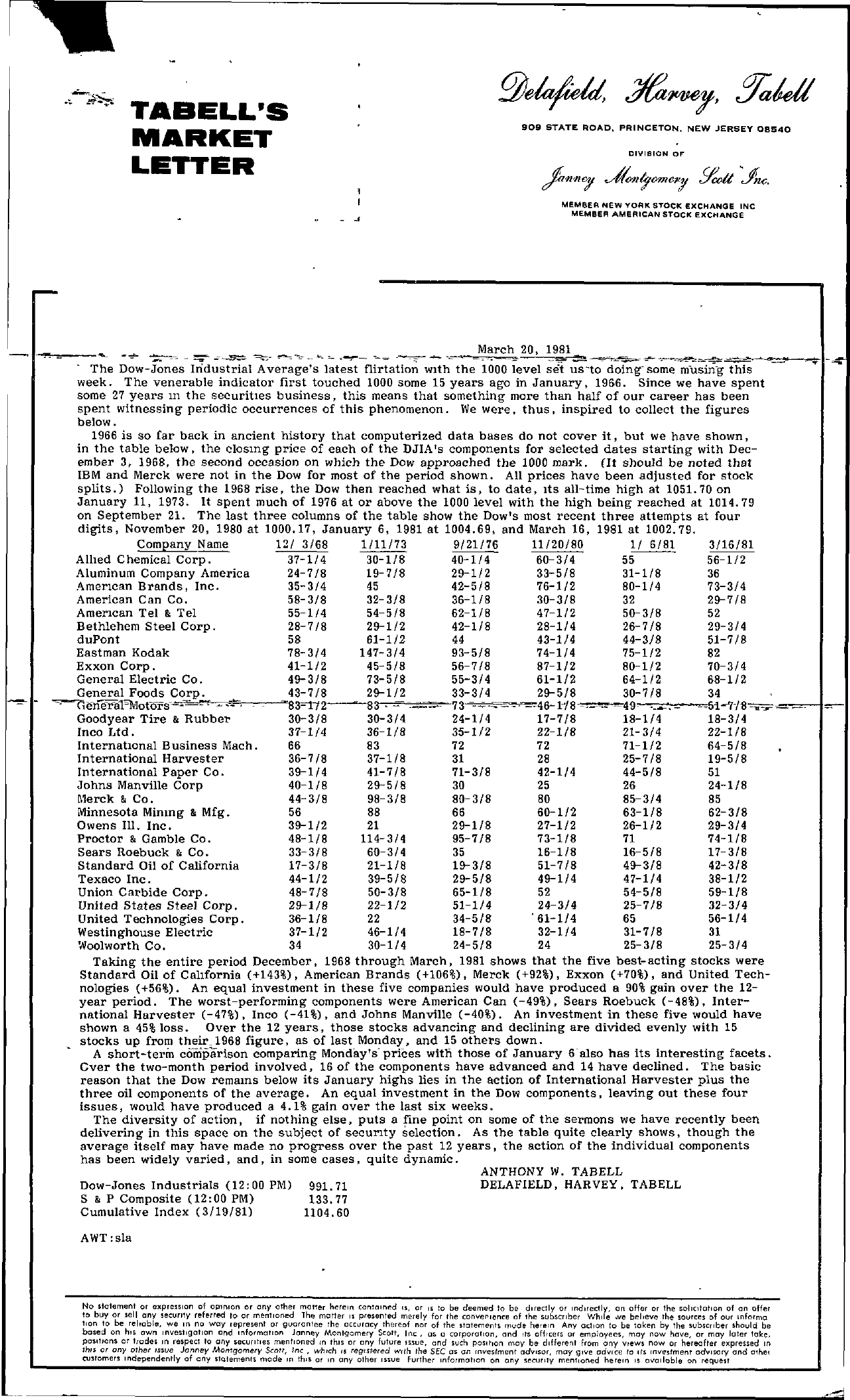 Tabell's Market Letter - March 20, 1981