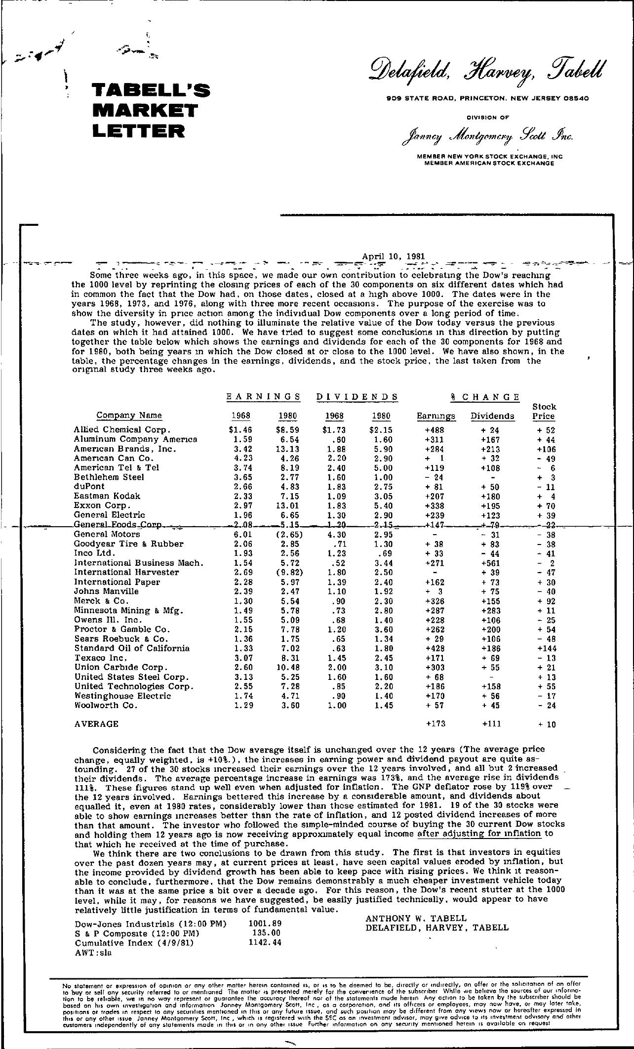 Tabell's Market Letter - April 10, 1981