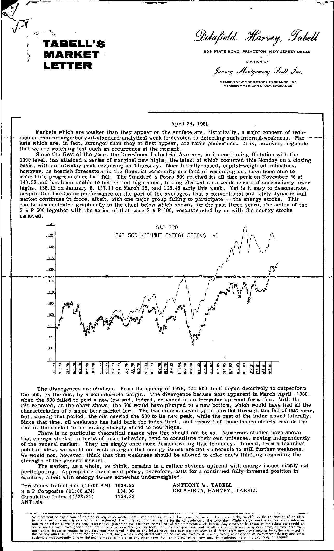 Tabell's Market Letter - April 24, 1981