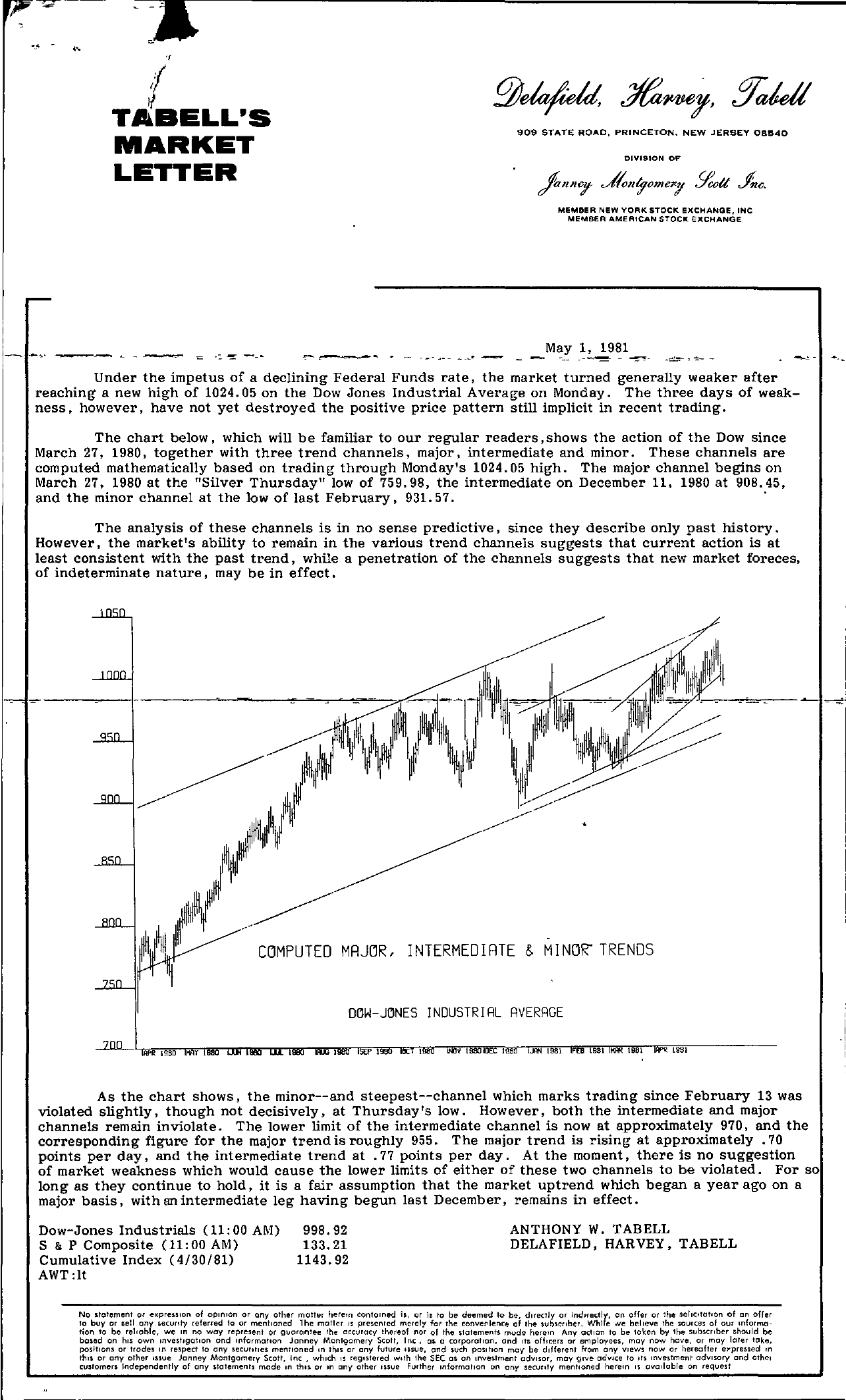 Tabell's Market Letter - May 01, 1981
