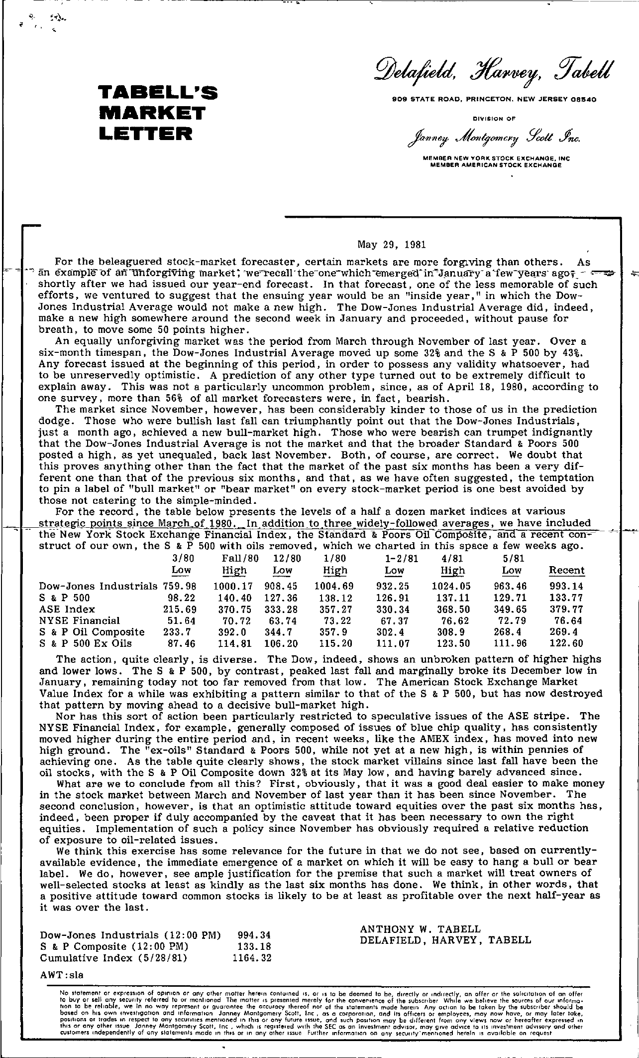 Tabell's Market Letter - May 29, 1981