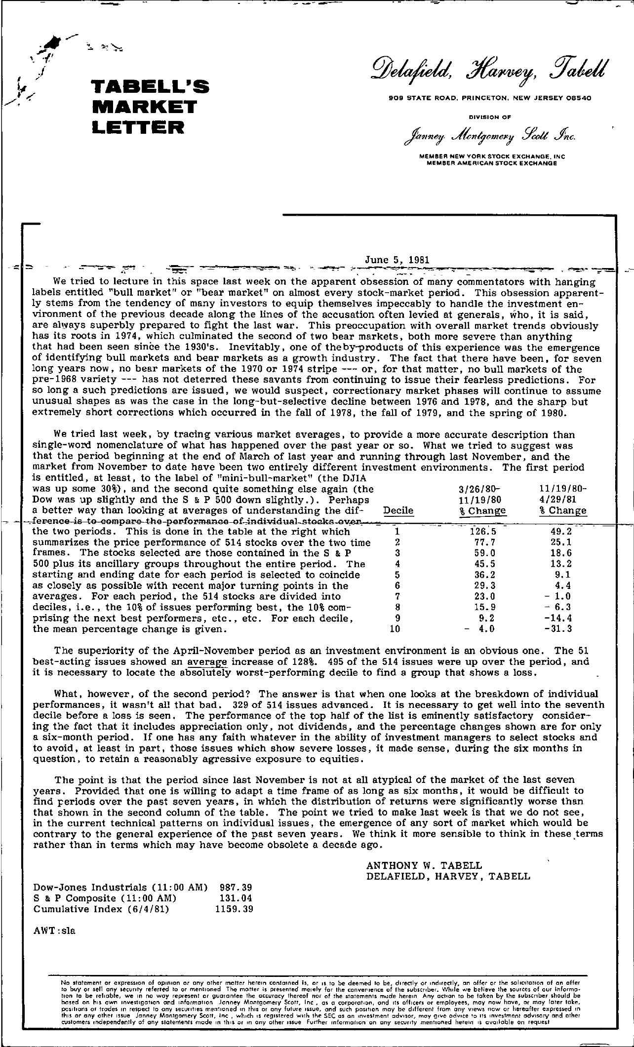 Tabell's Market Letter - June 05, 1981