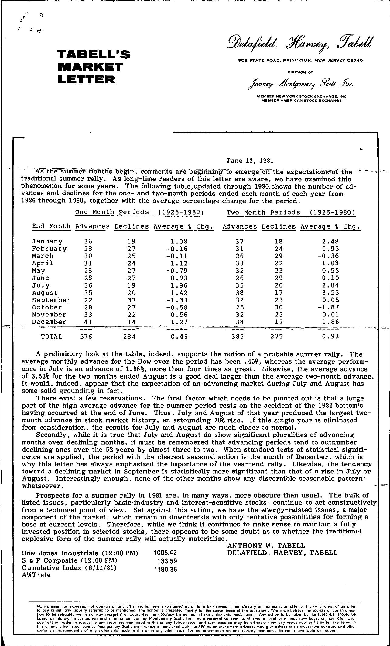 Tabell's Market Letter - June 12, 1981