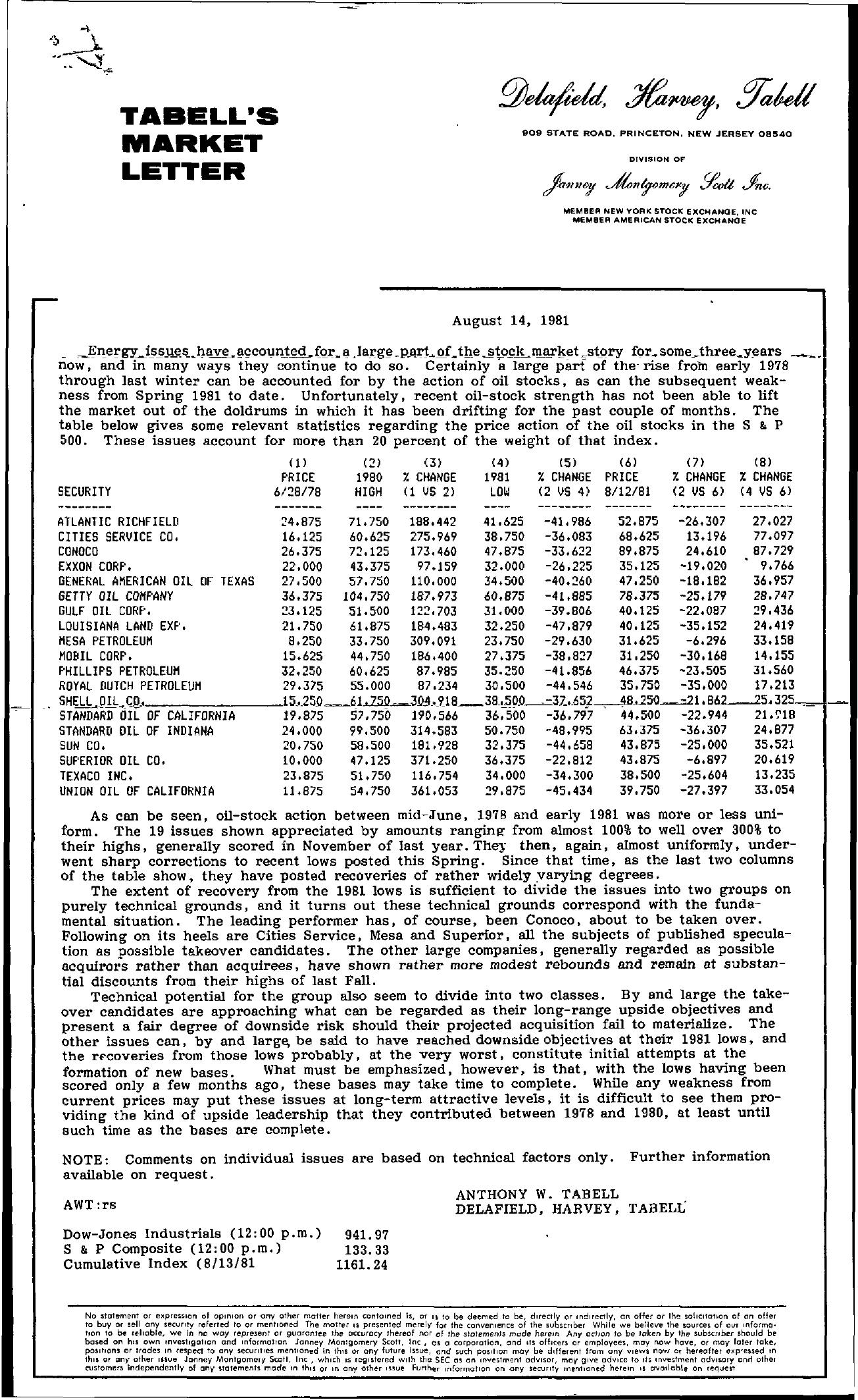 Tabell's Market Letter - August 14, 1981