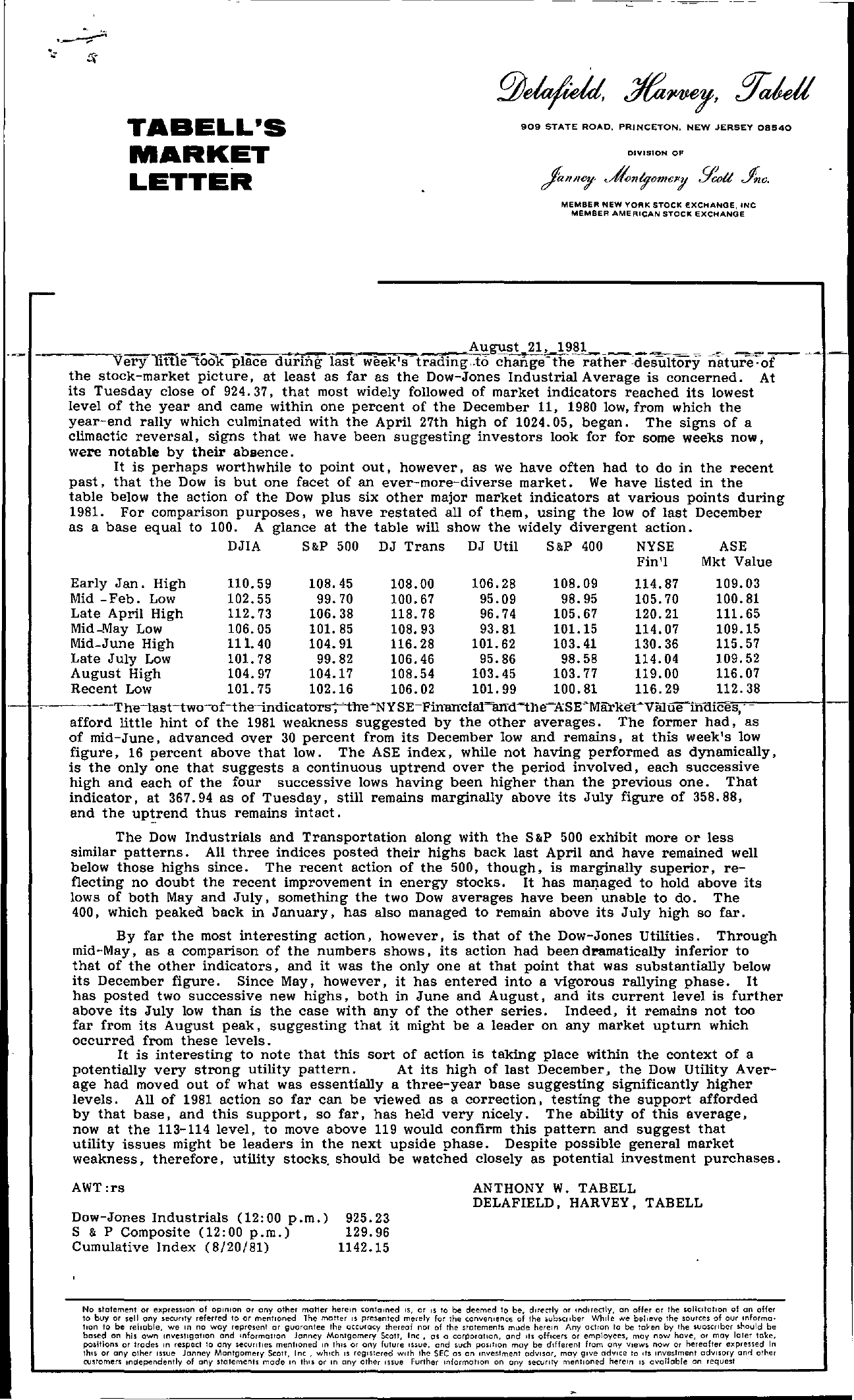 Tabell's Market Letter - August 21, 1981