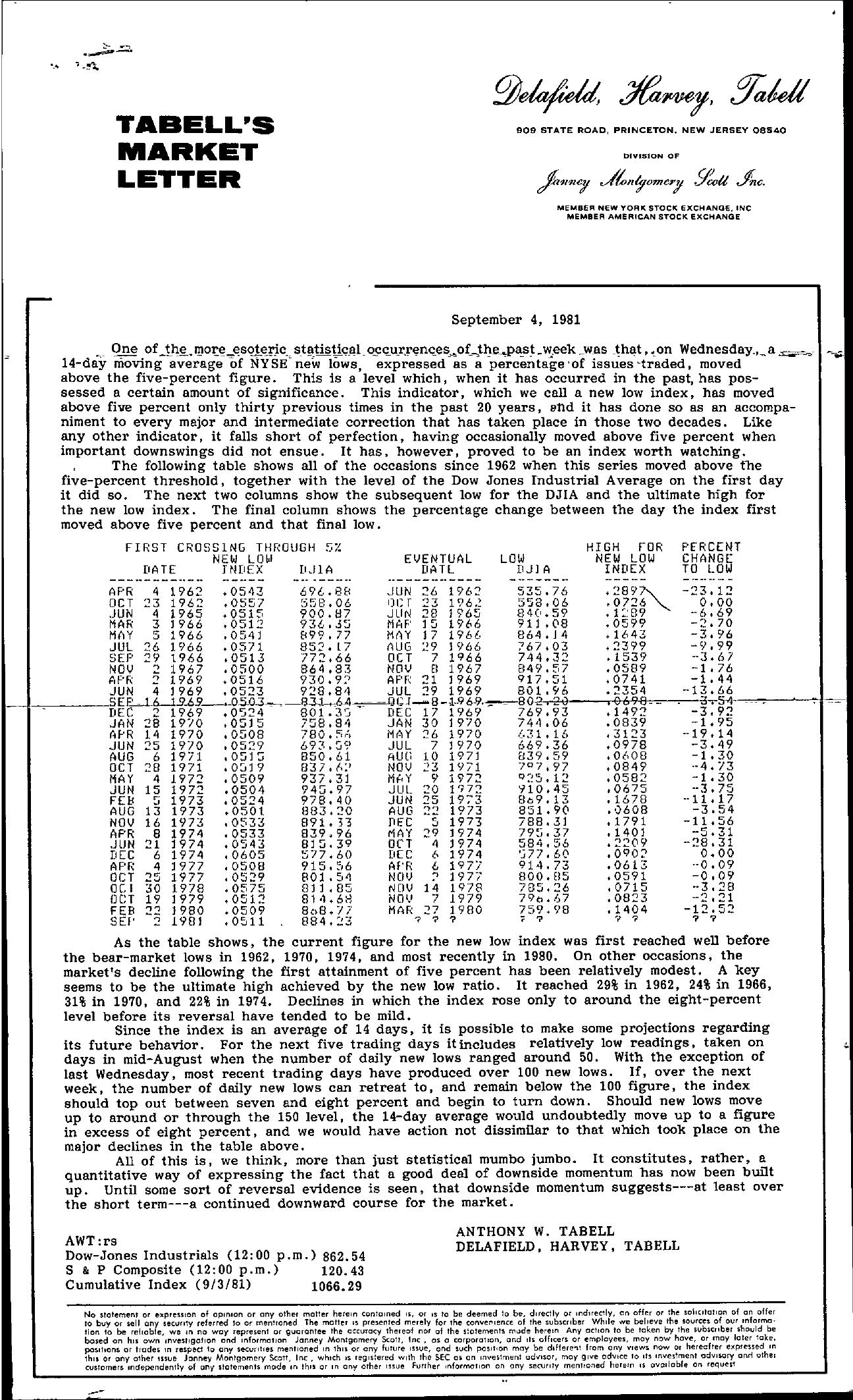 Tabell's Market Letter - September 04, 1981