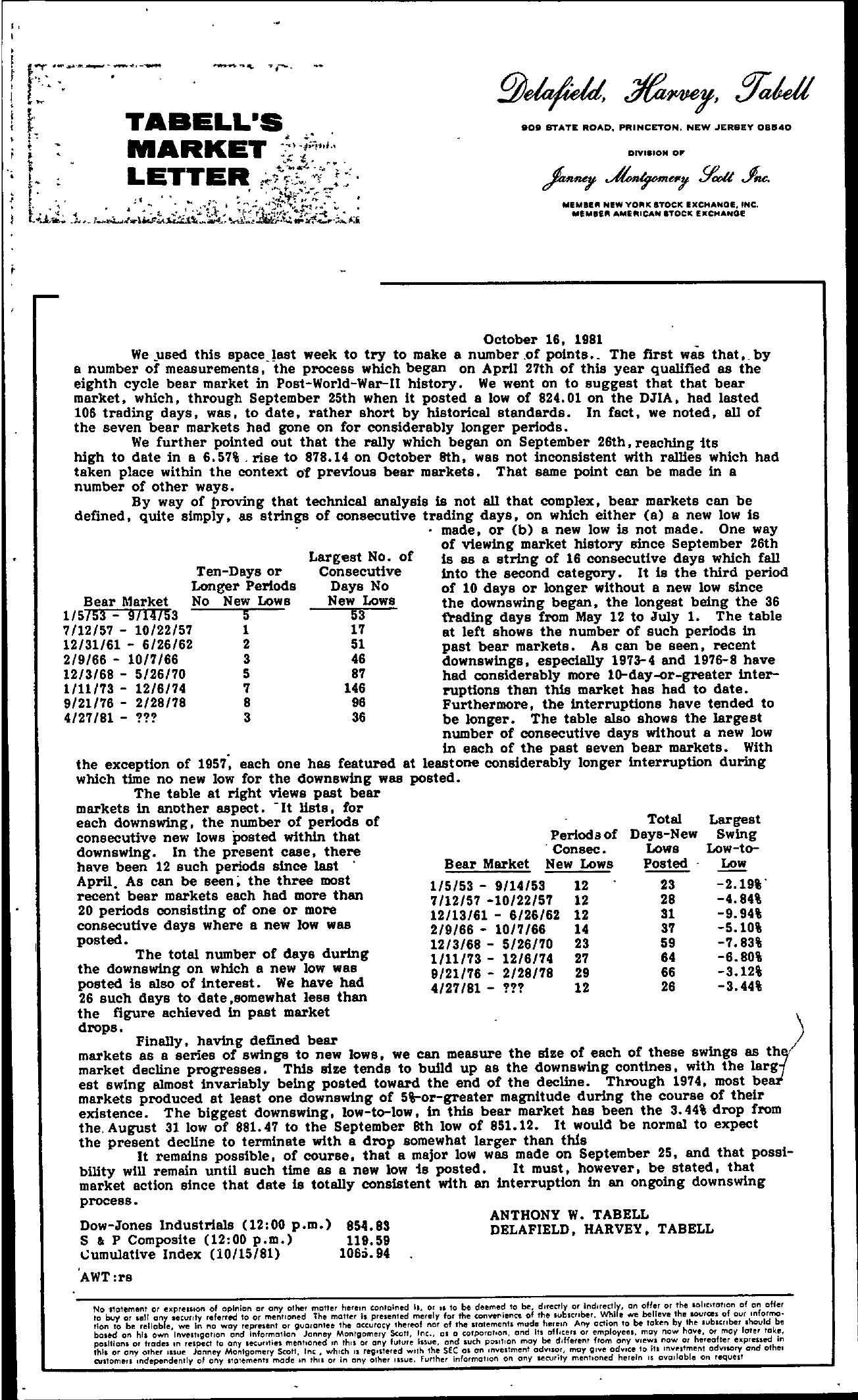 Tabell's Market Letter - October 16, 1981