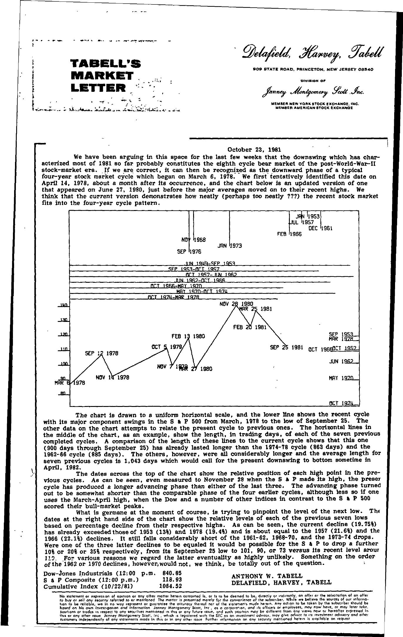 Tabell's Market Letter - October 23, 1981