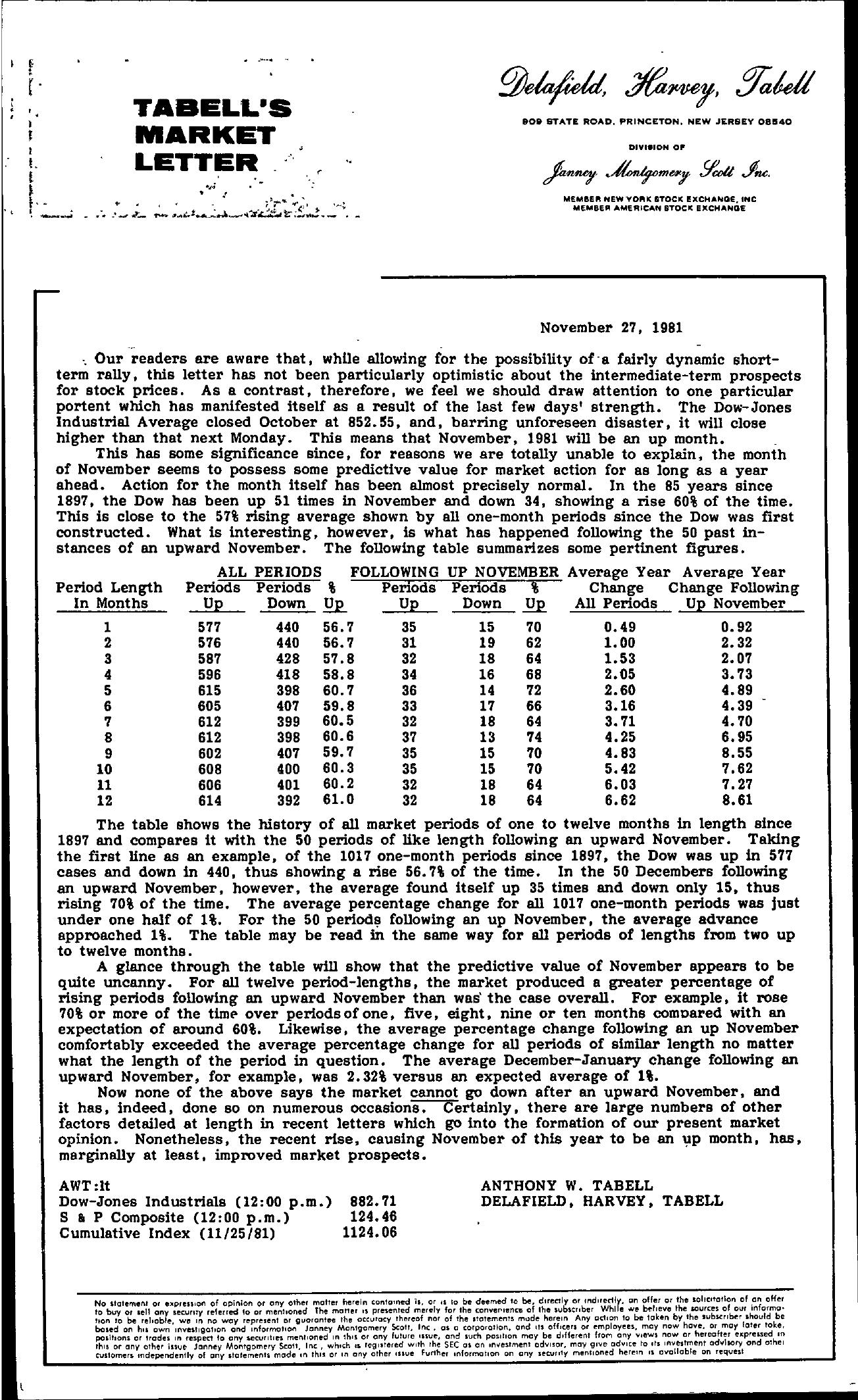 Tabell's Market Letter - November 27, 1981