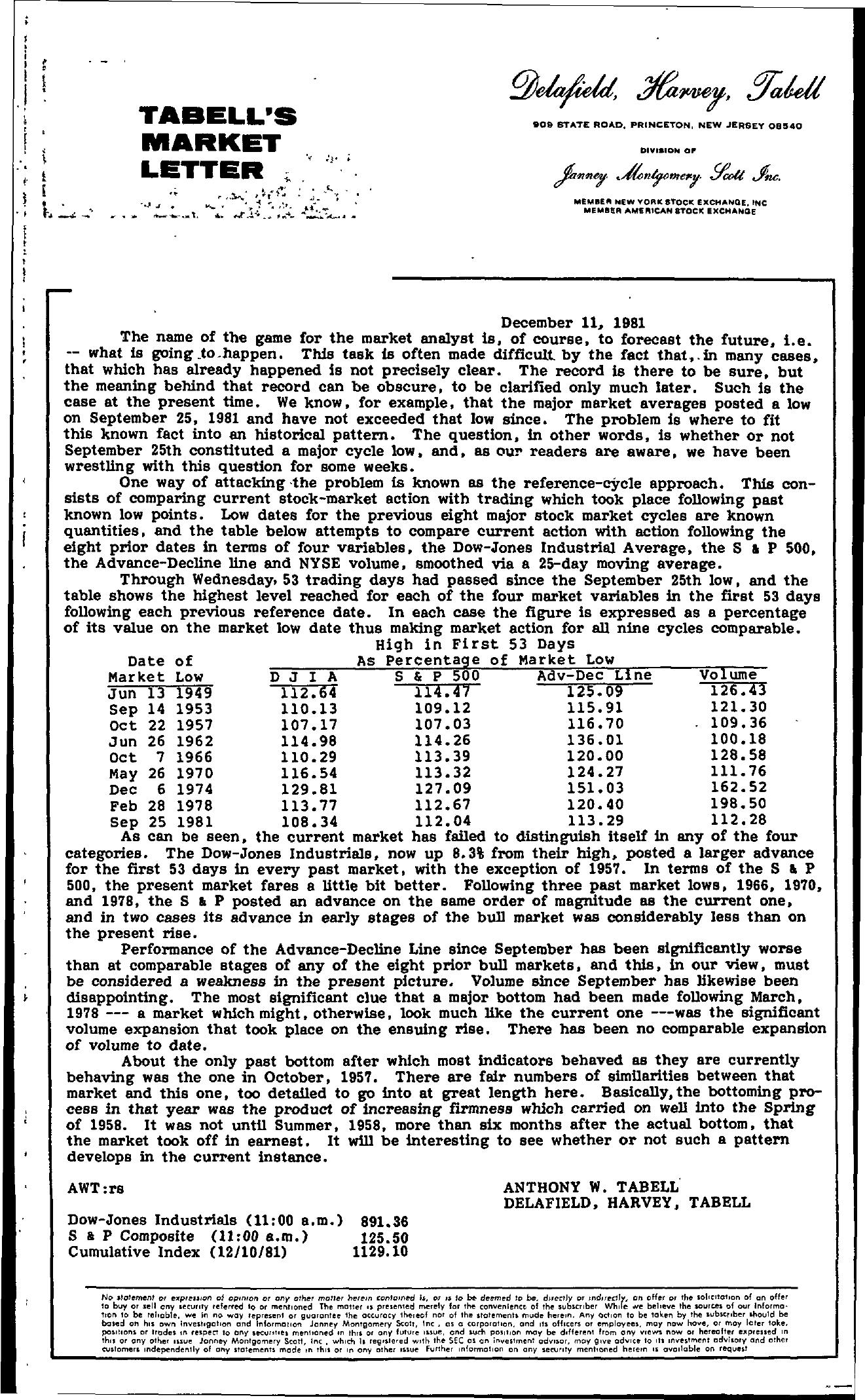 Tabell's Market Letter - December 11, 1981