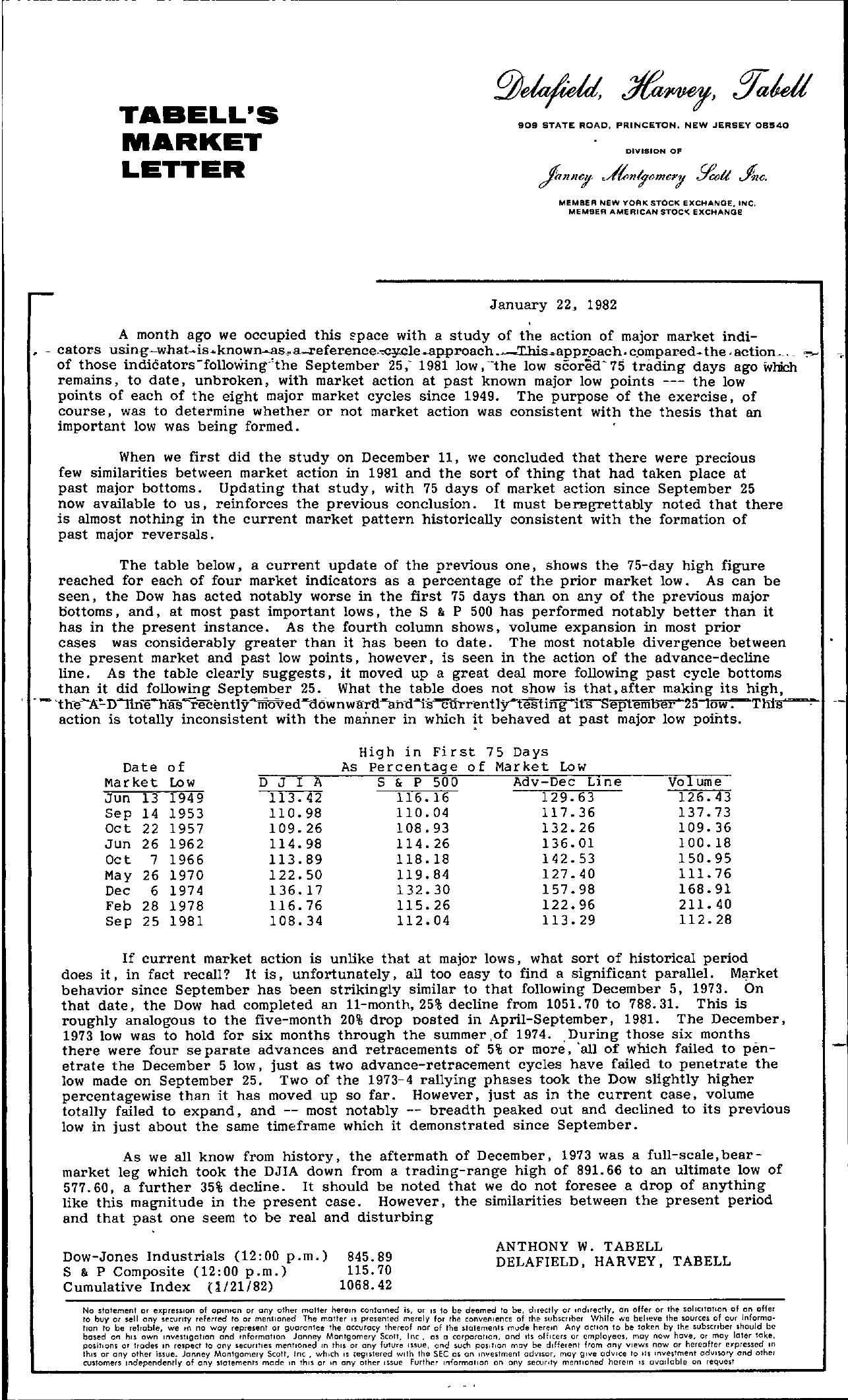 Tabell's Market Letter - January 22, 1982