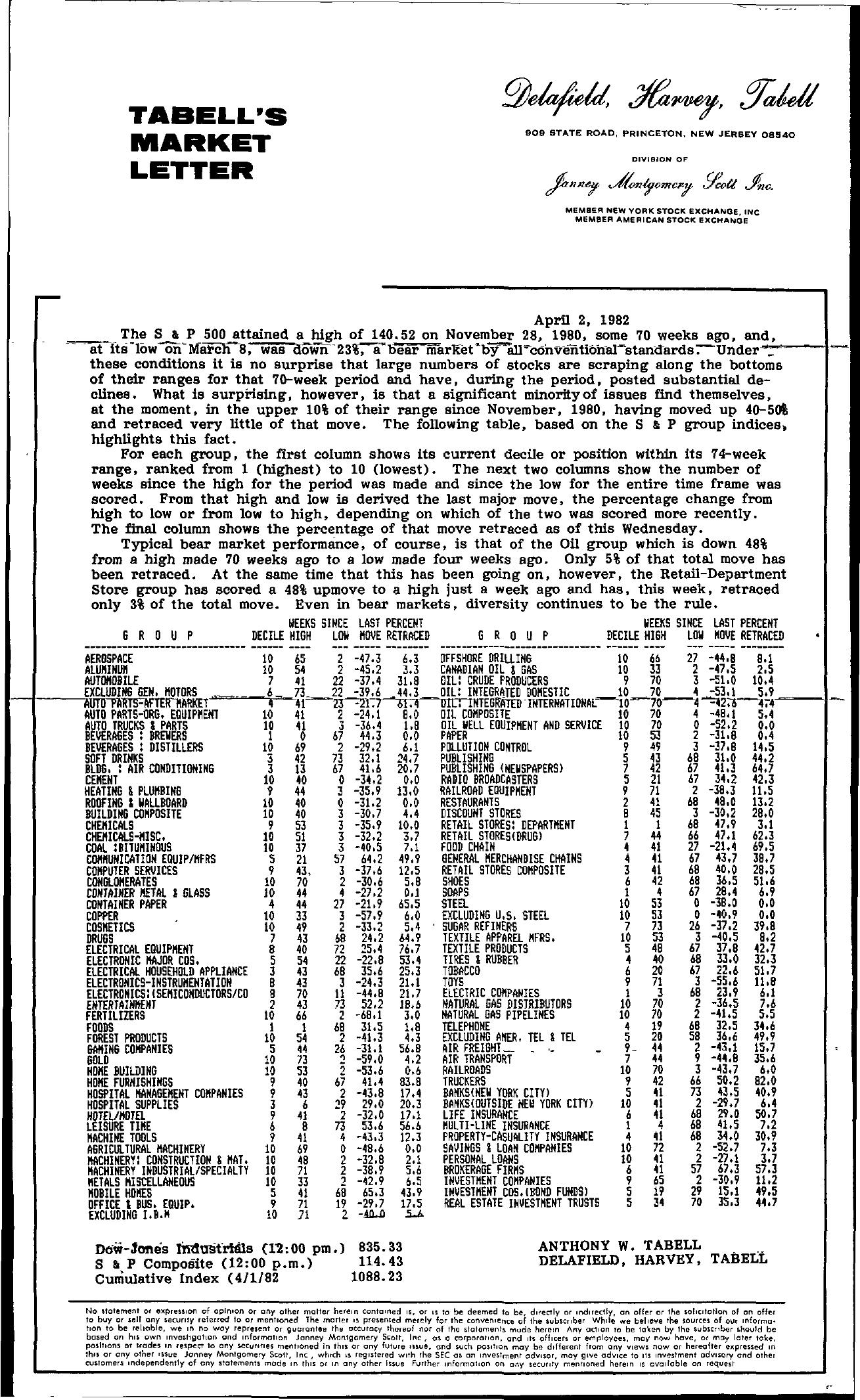 Tabell's Market Letter - April 02, 1982