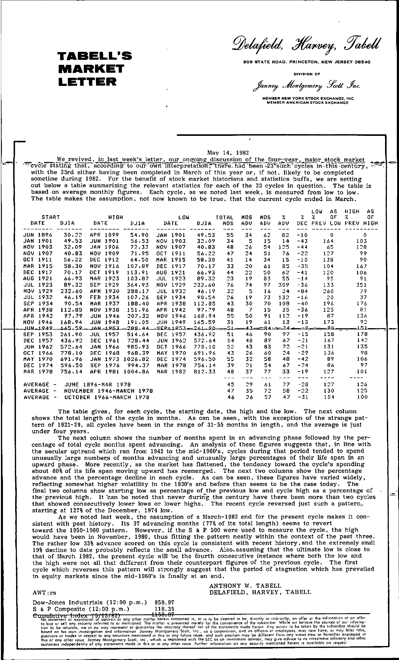 Tabell's Market Letter - May 14, 1982