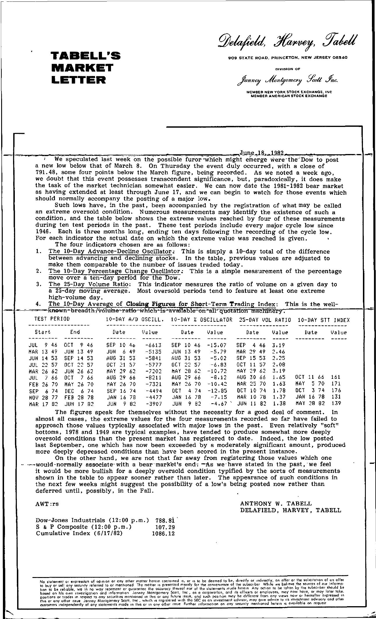 Tabell's Market Letter - June 18, 1982