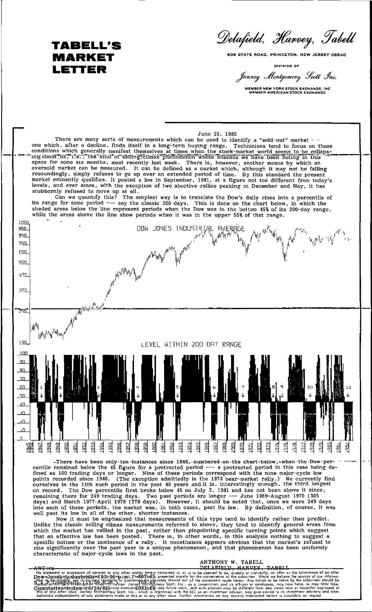 Tabell's Market Letter - June 25, 1982