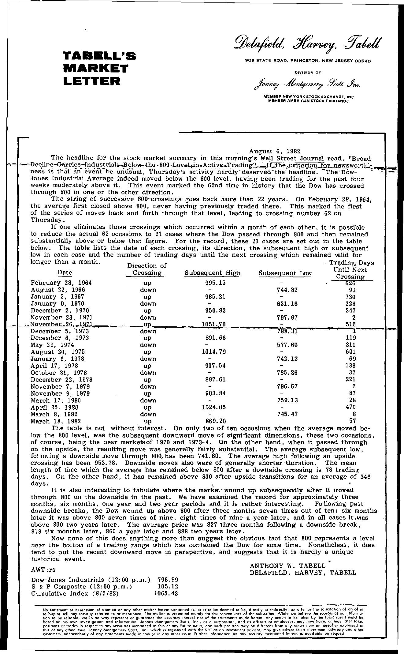 Tabell's Market Letter - August 06, 1982