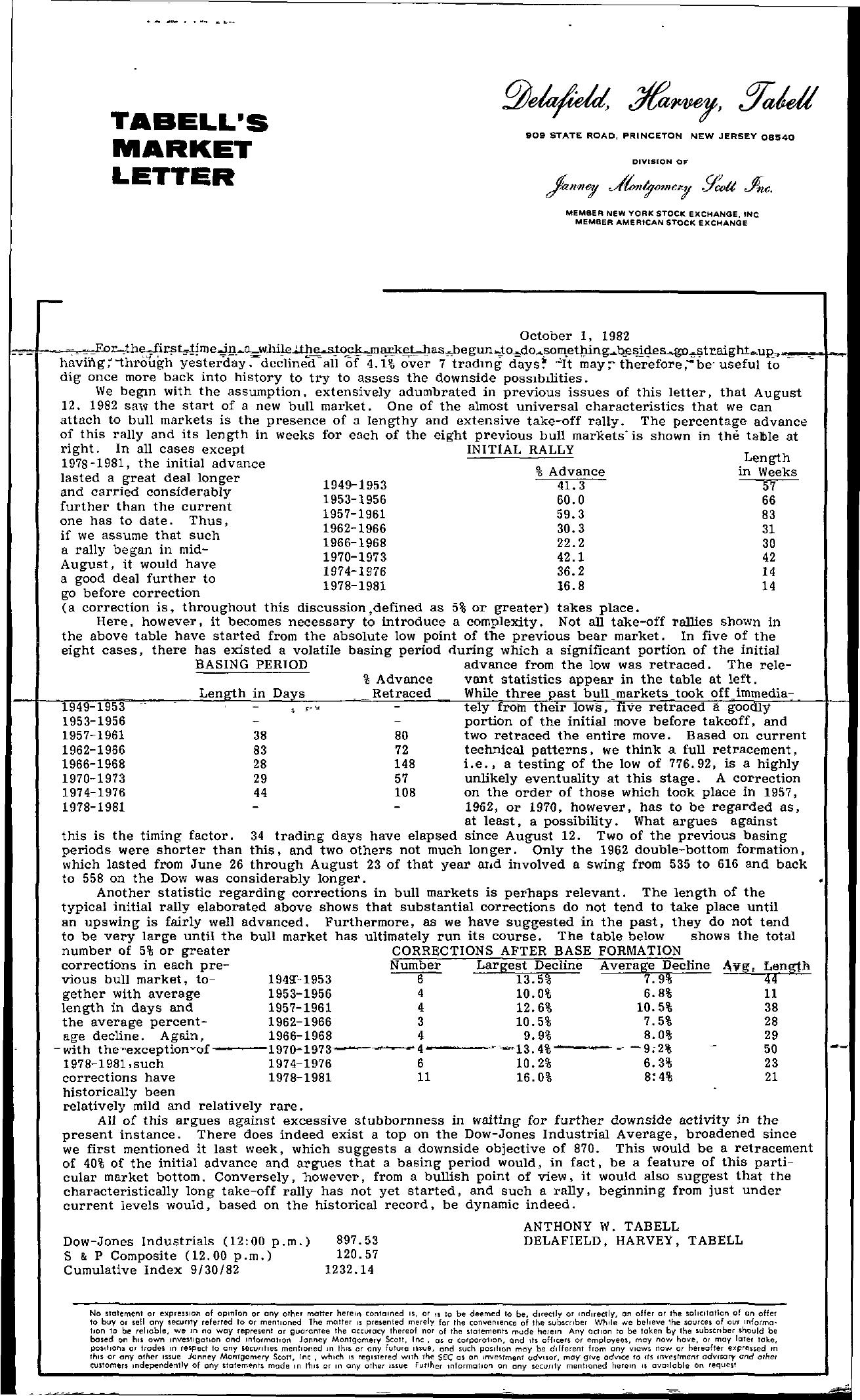 Tabell's Market Letter - October 01, 1982
