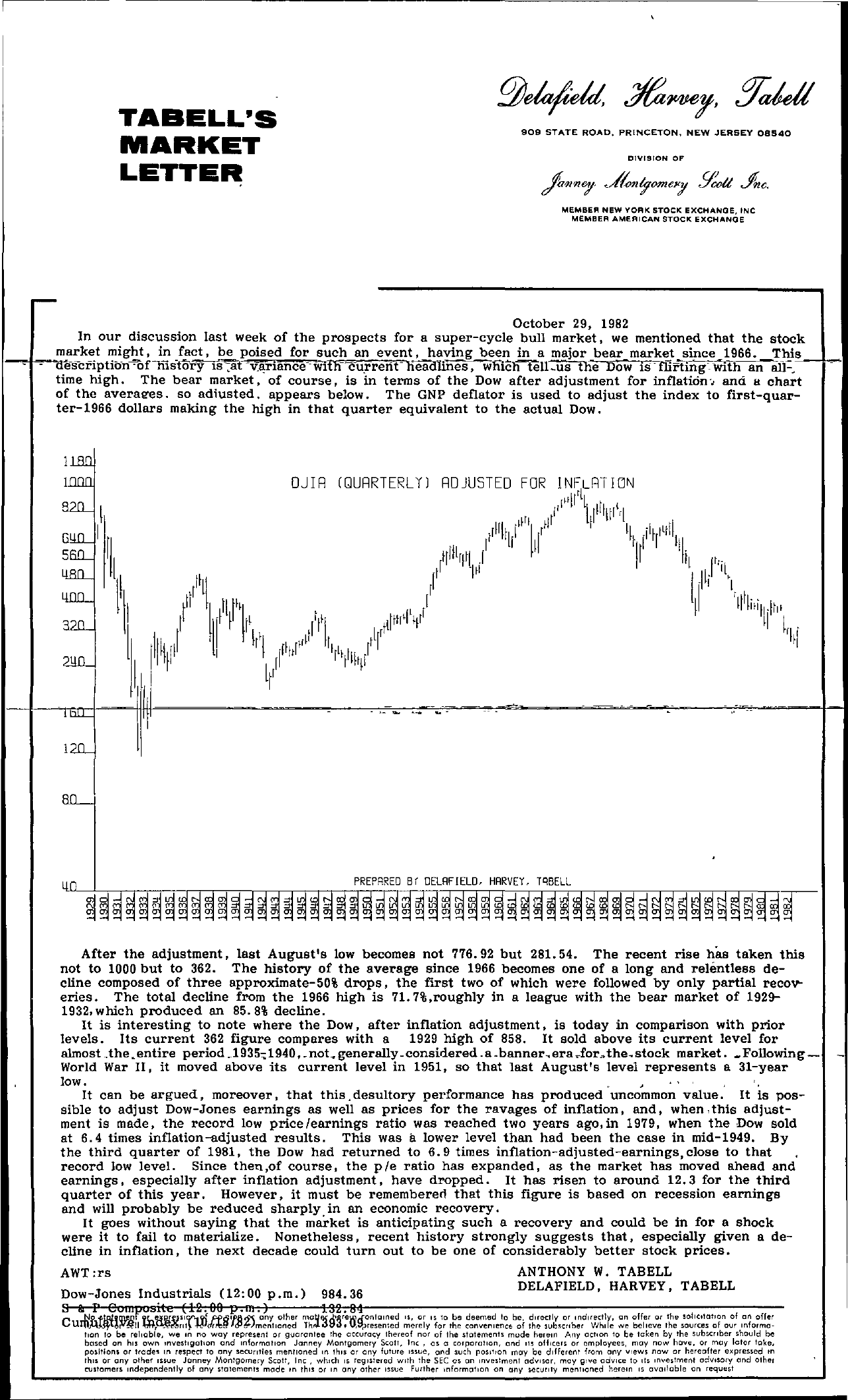 Tabell's Market Letter - October 29, 1982