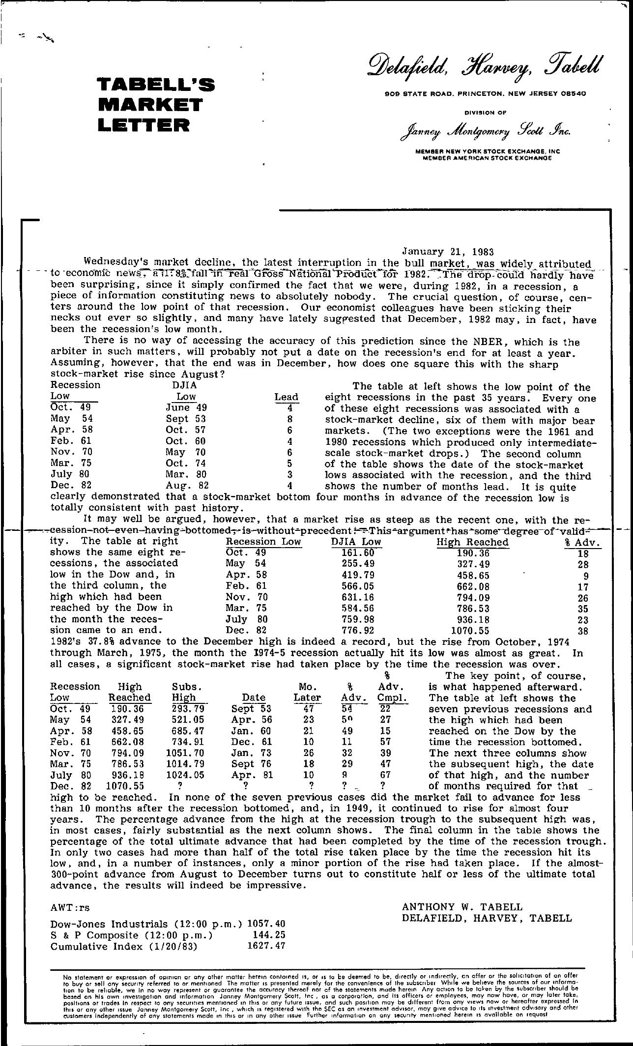 Tabell's Market Letter - January 21, 1983