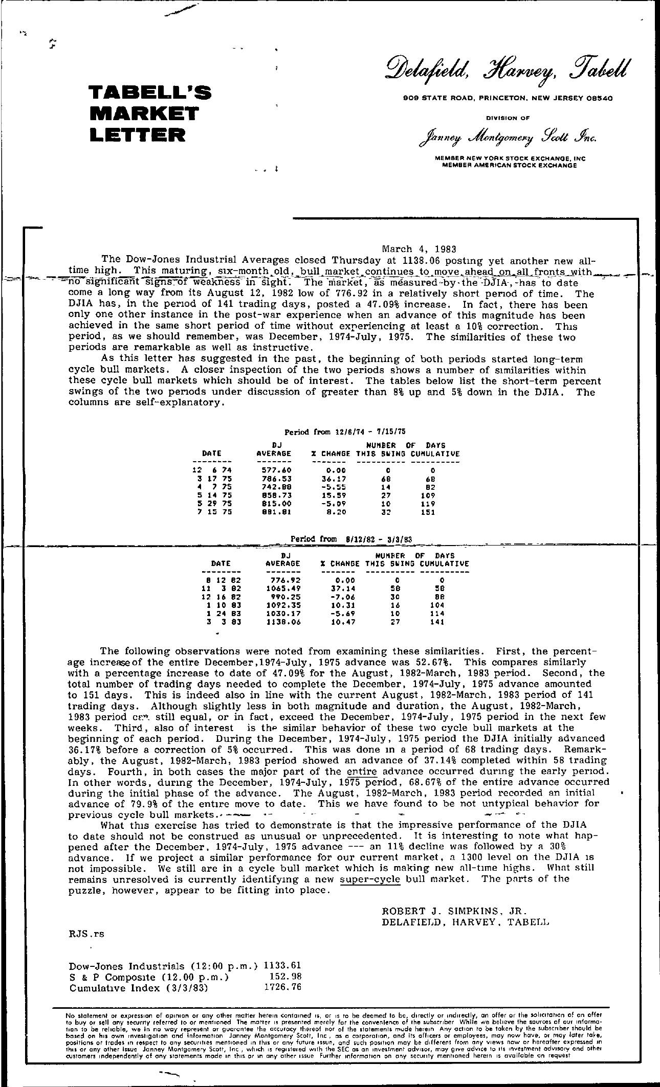 Tabell's Market Letter - March 04, 1983