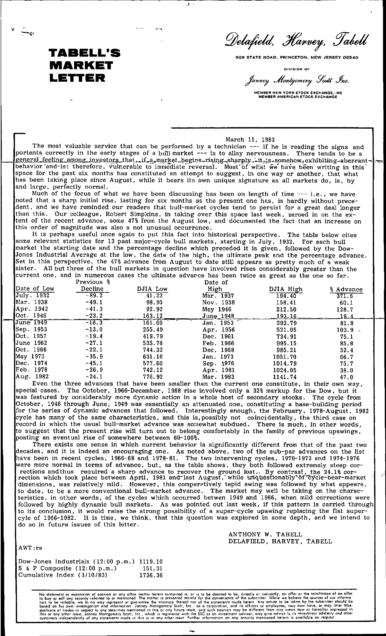 Tabell's Market Letter - March 11, 1983
