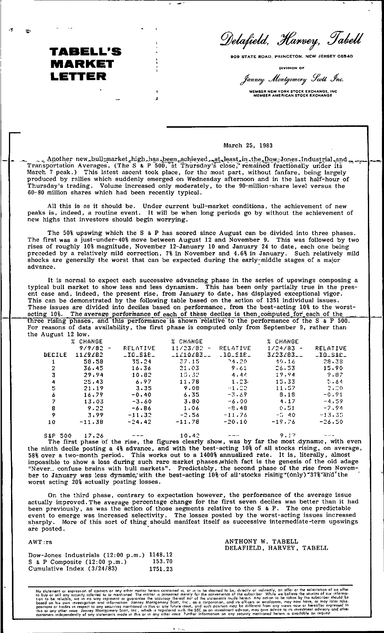 Tabell's Market Letter - March 25, 1983