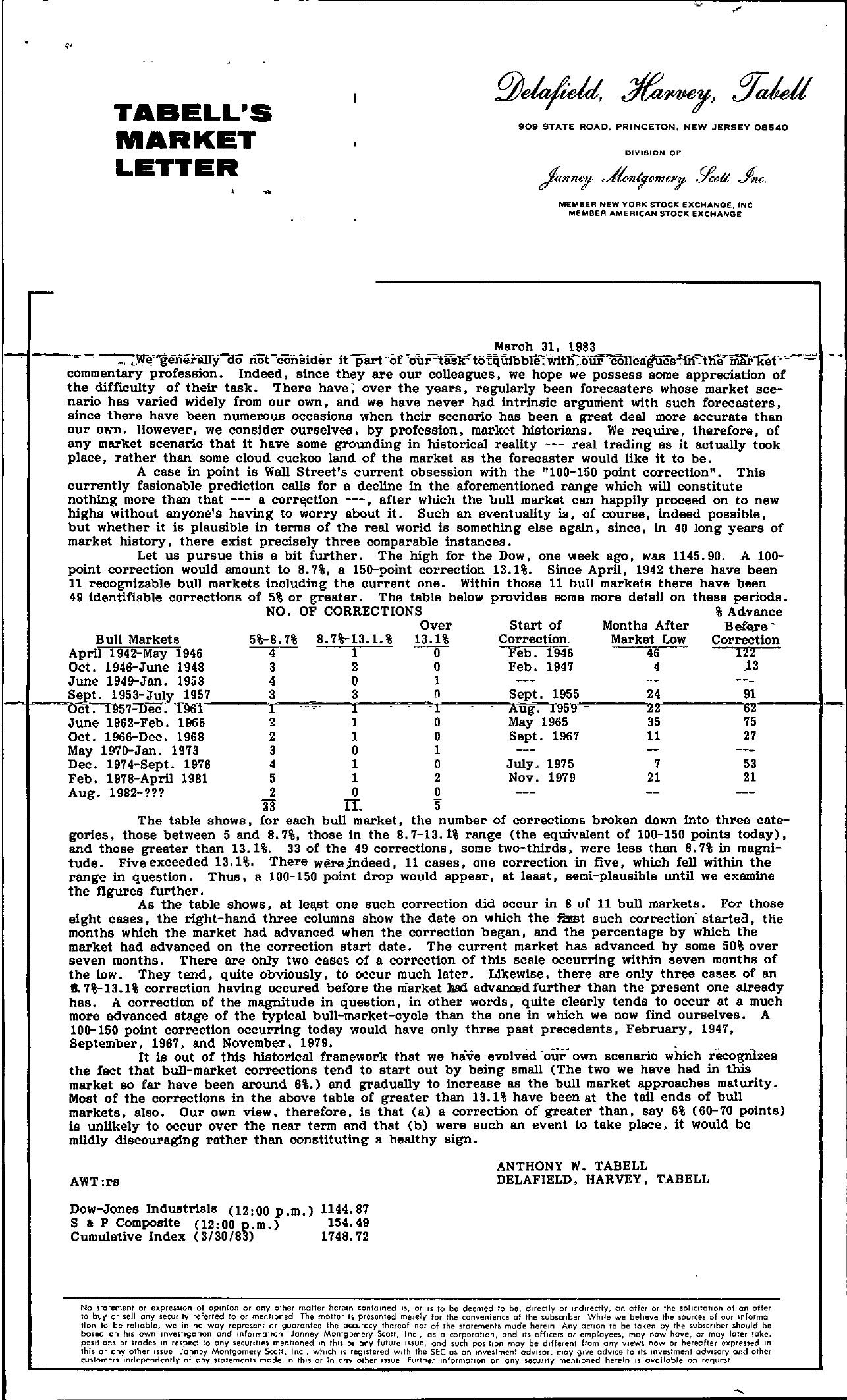 Tabell's Market Letter - March 31, 1983