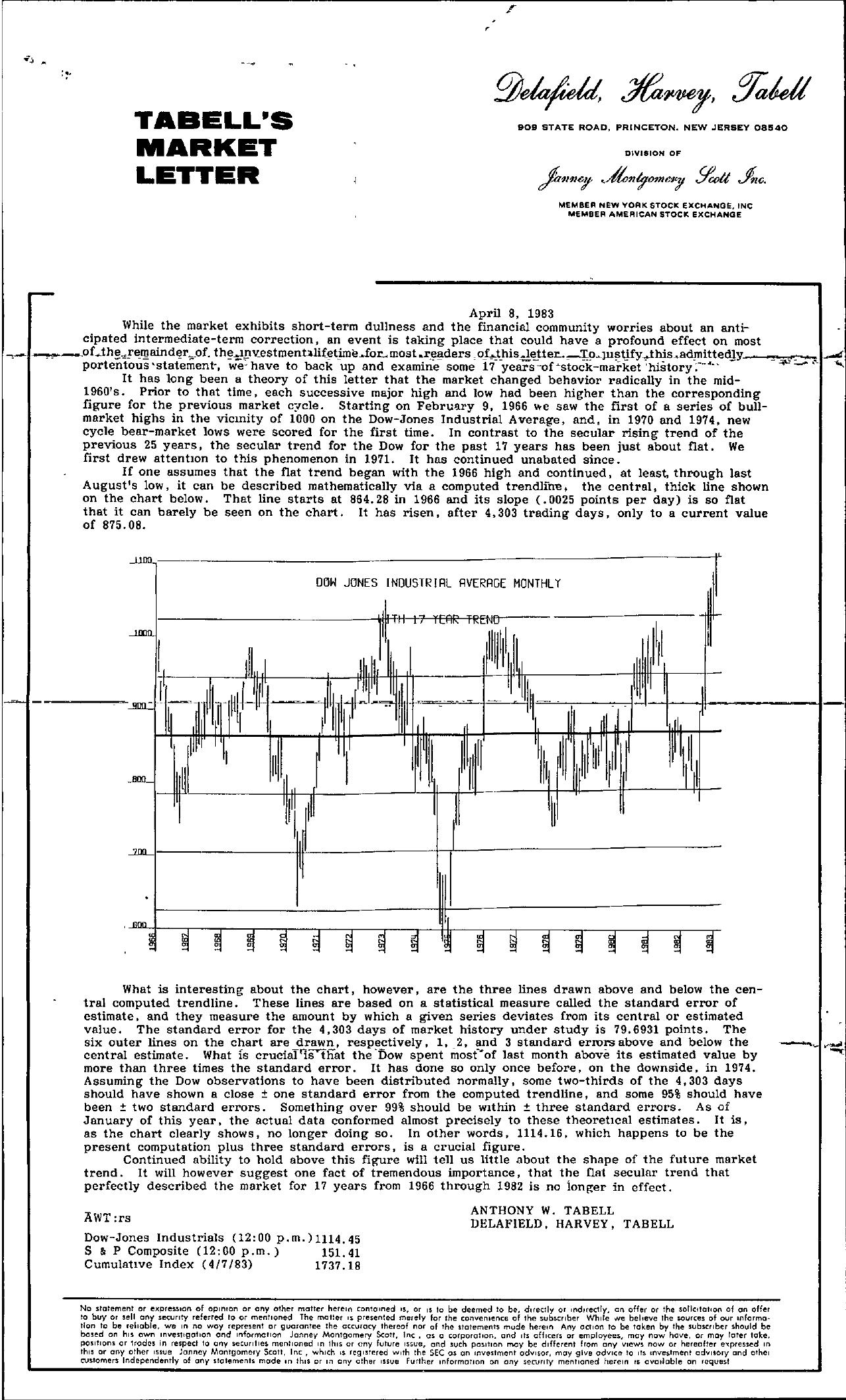 Tabell's Market Letter - April 08, 1983