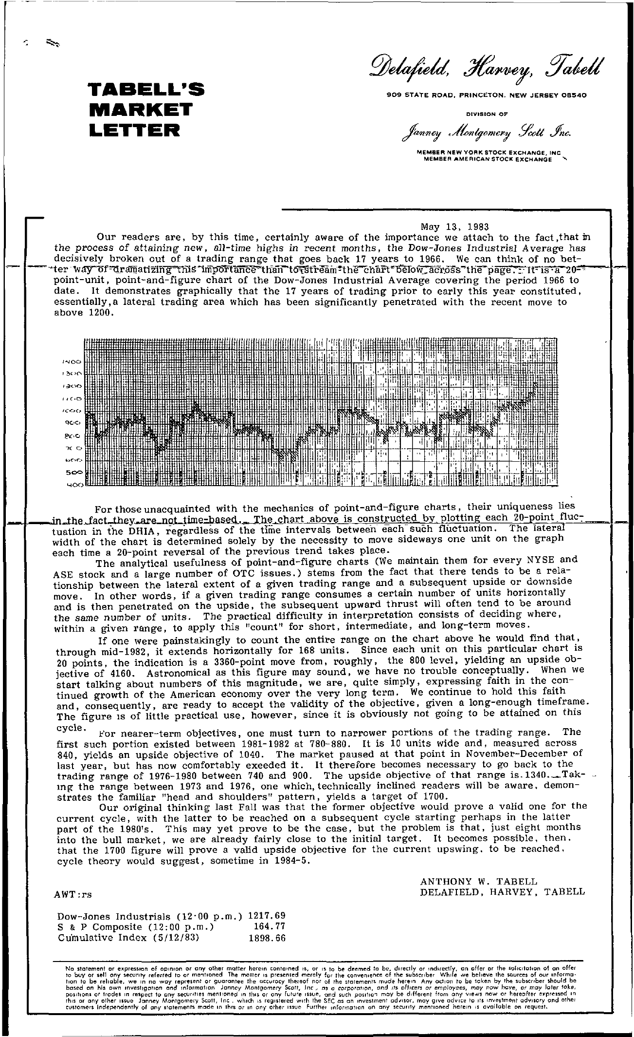 Tabell's Market Letter - May 13, 1983