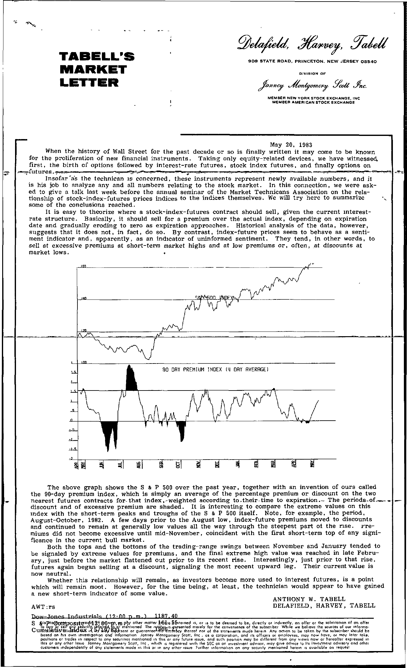 Tabell's Market Letter - May 20, 1983