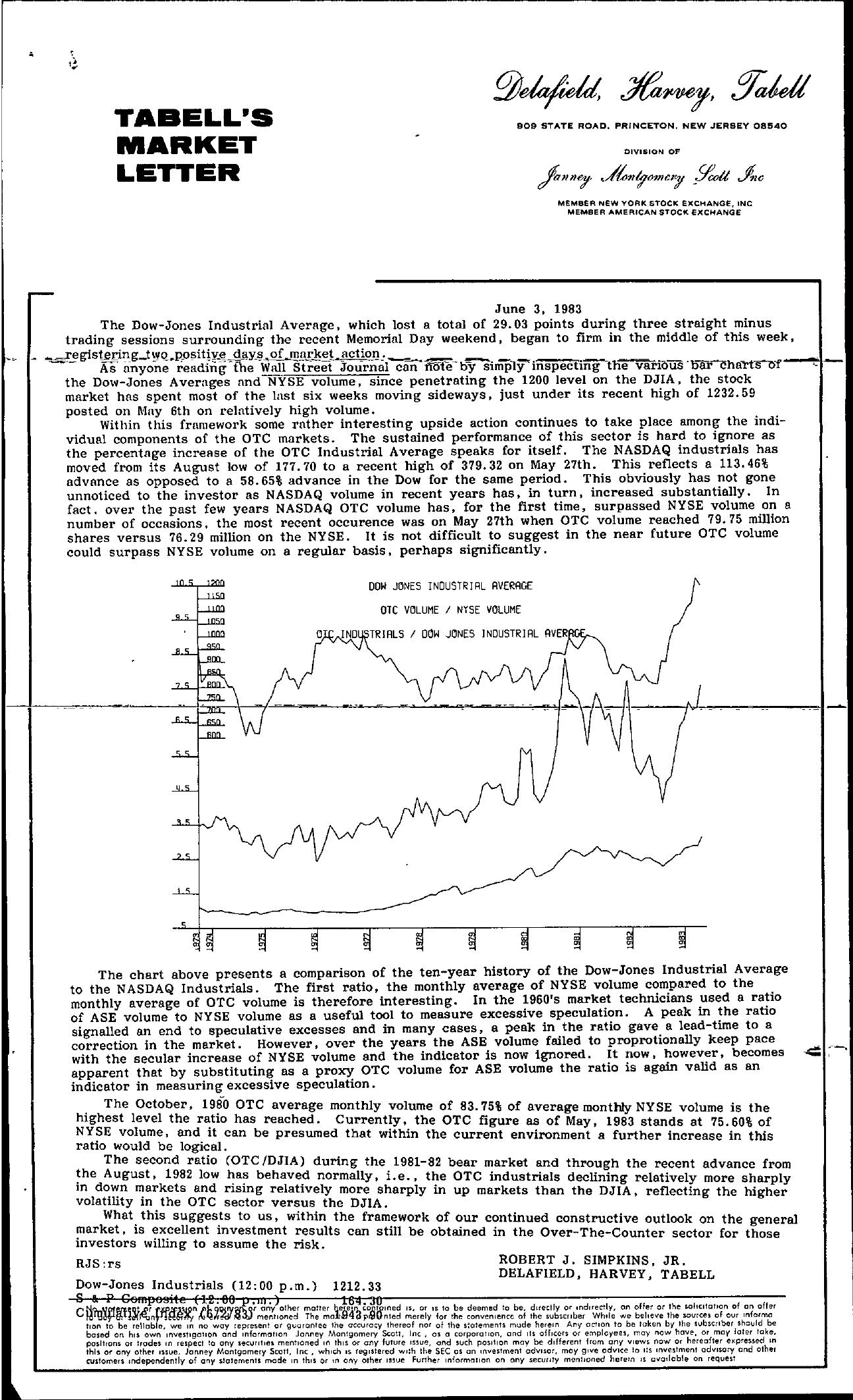 Tabell's Market Letter - June 03, 1983