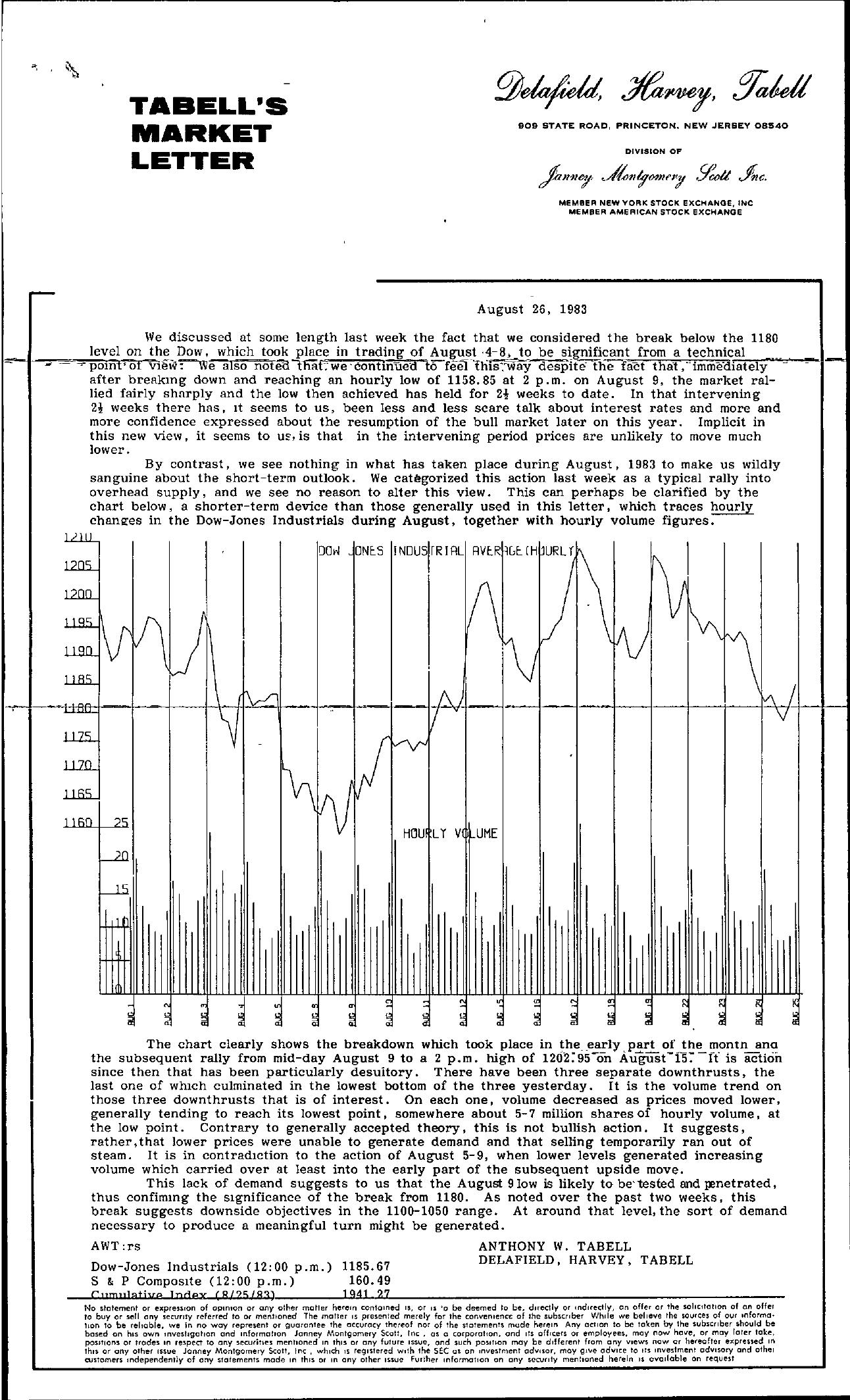 Tabell's Market Letter - August 26, 1983