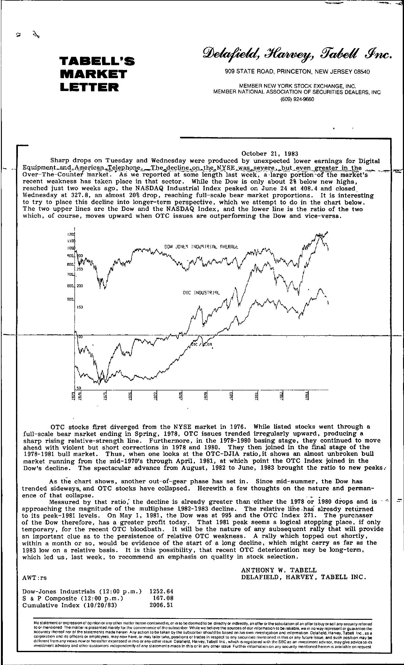 Tabell's Market Letter - October 21, 1983
