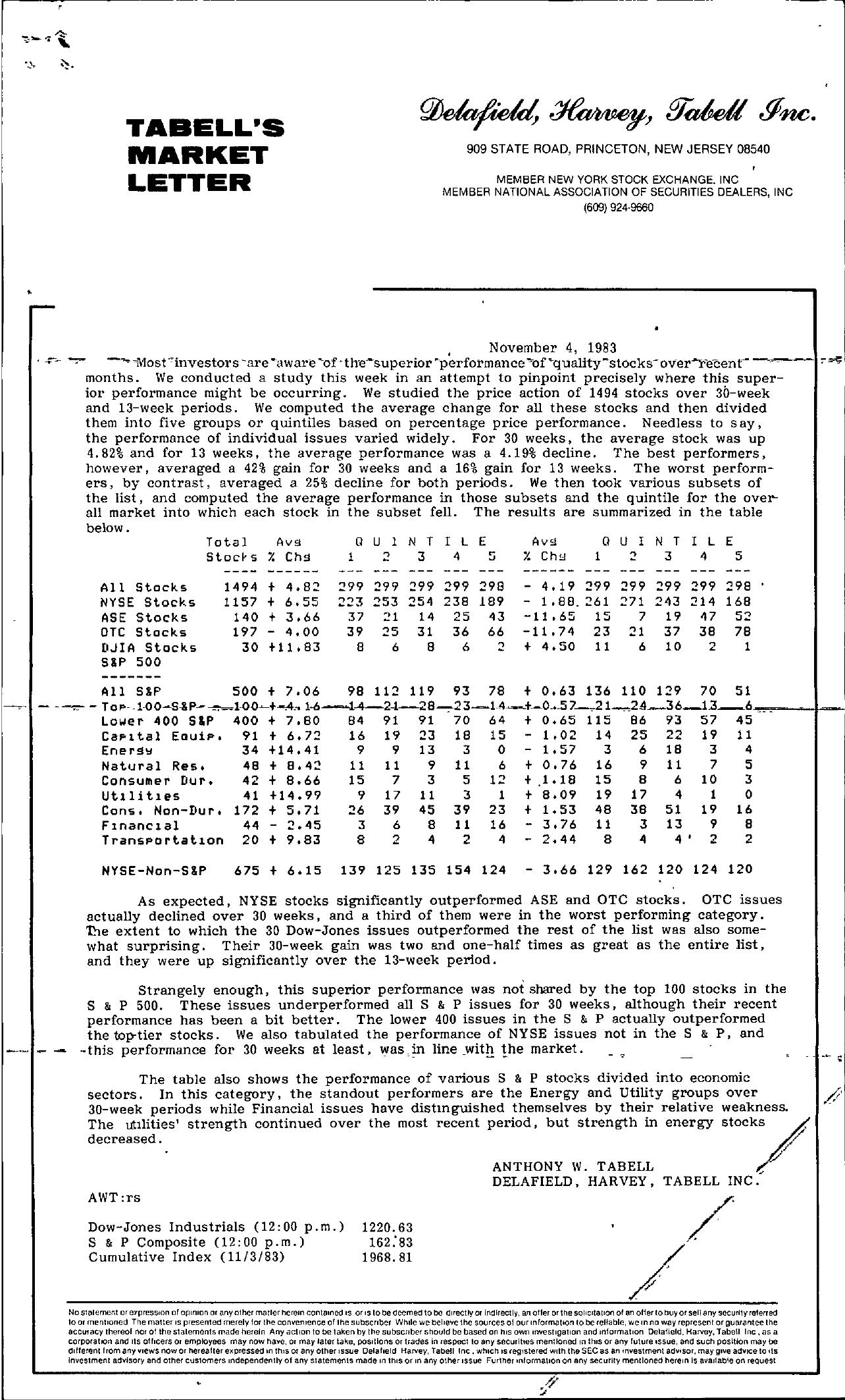 Tabell's Market Letter - November 04, 1983
