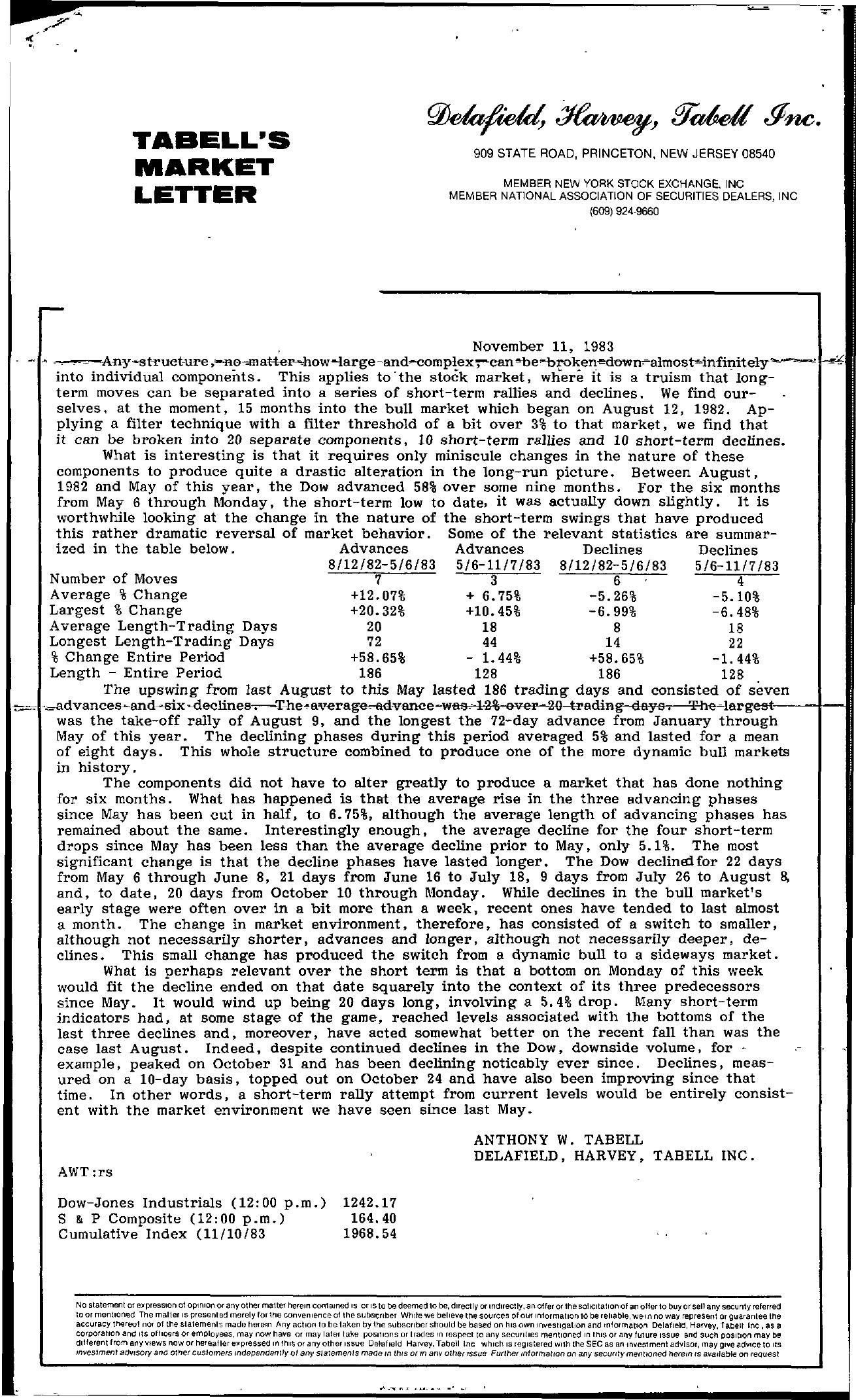 Tabell's Market Letter - November 11, 1983