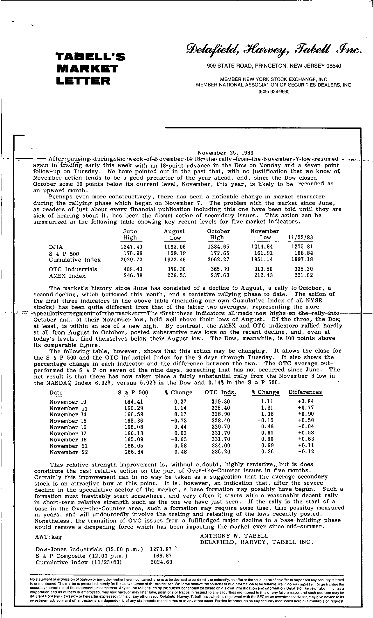 Tabell's Market Letter - November 25, 1983