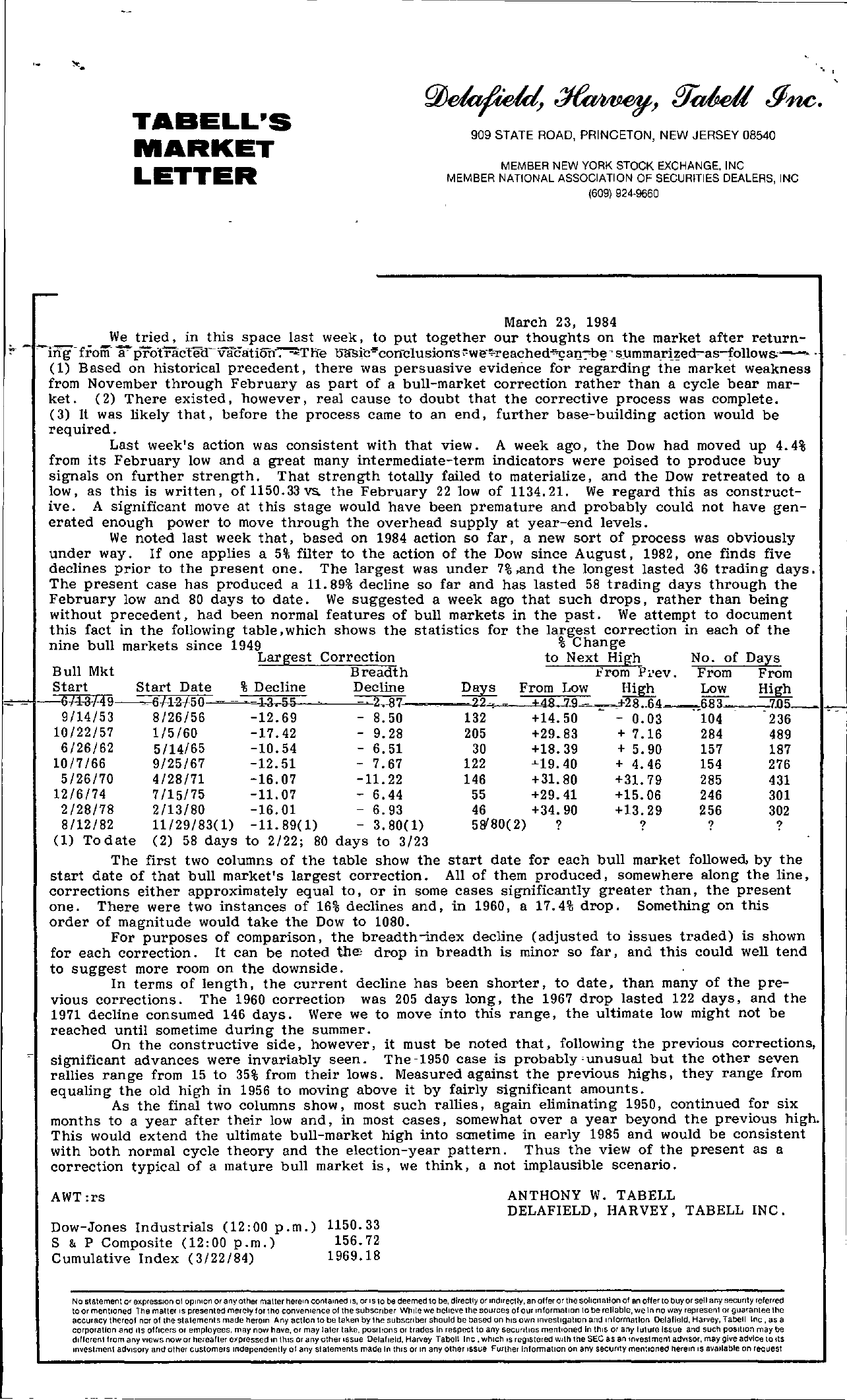 Tabell's Market Letter - March 23, 1984