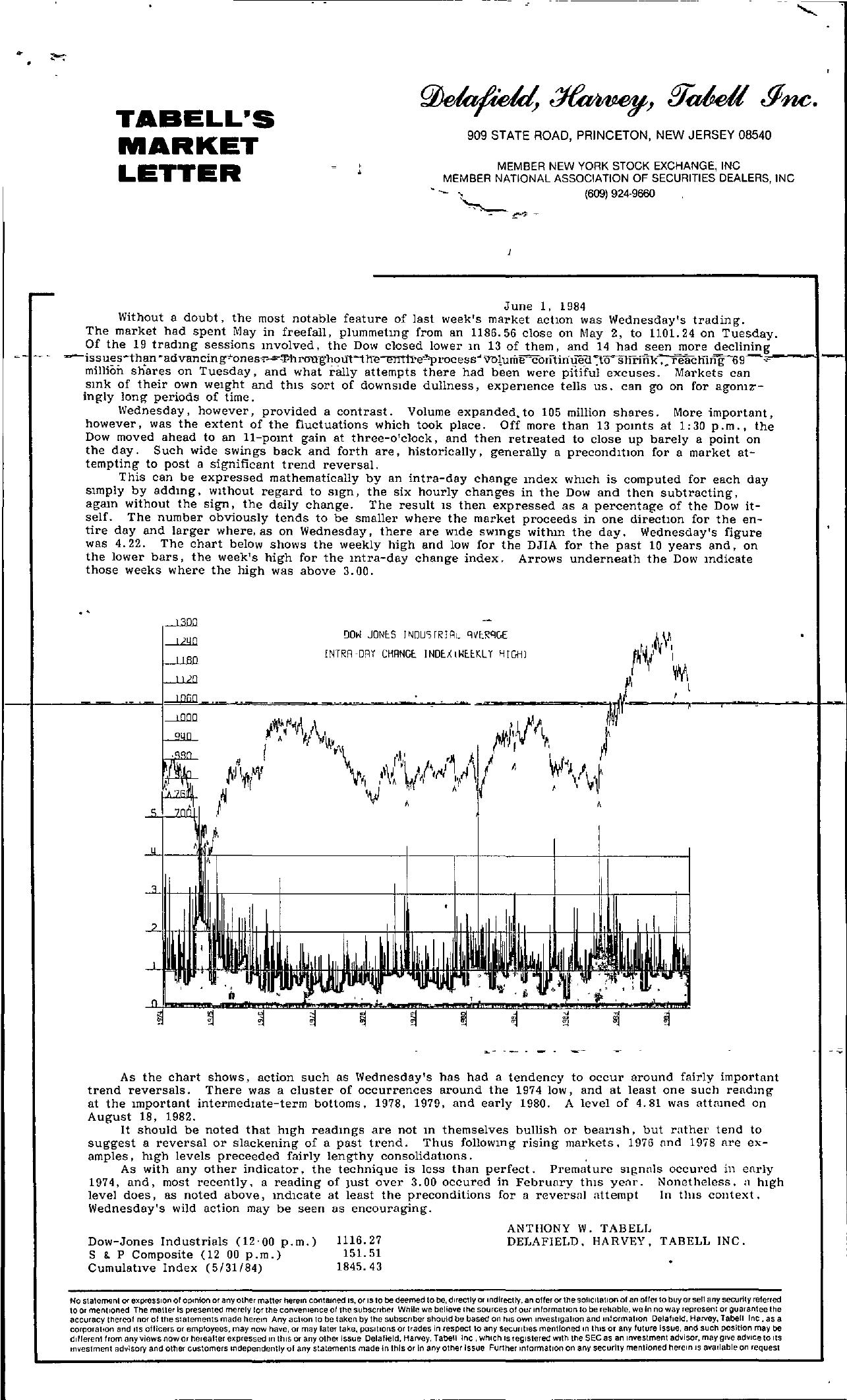 Tabell's Market Letter - June 01, 1984