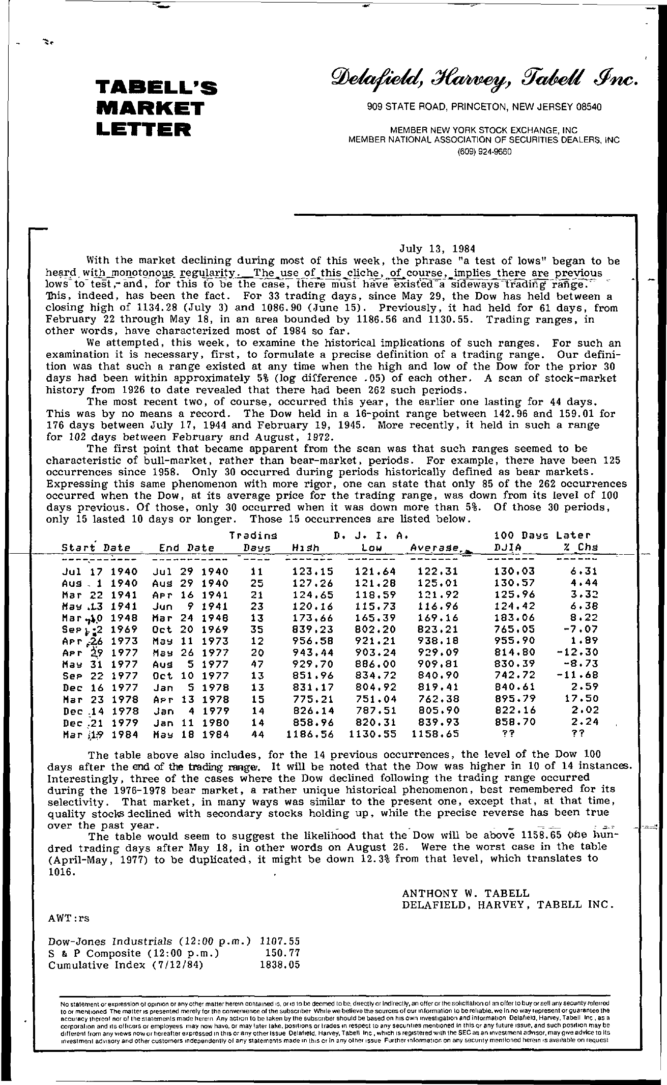 Tabell's Market Letter - July 13, 1984