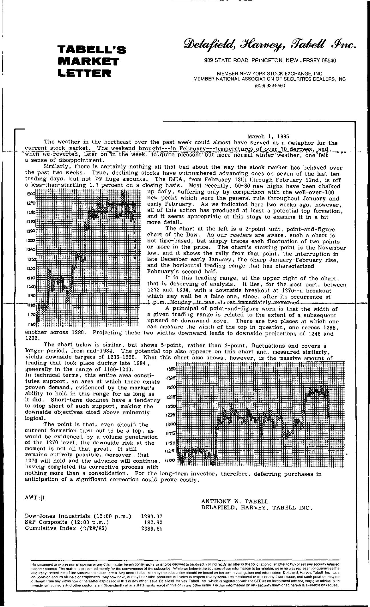 Tabell's Market Letter - March 01, 1985
