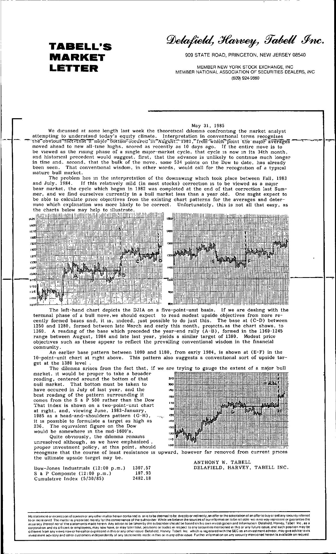 Tabell's Market Letter - May 31, 1985