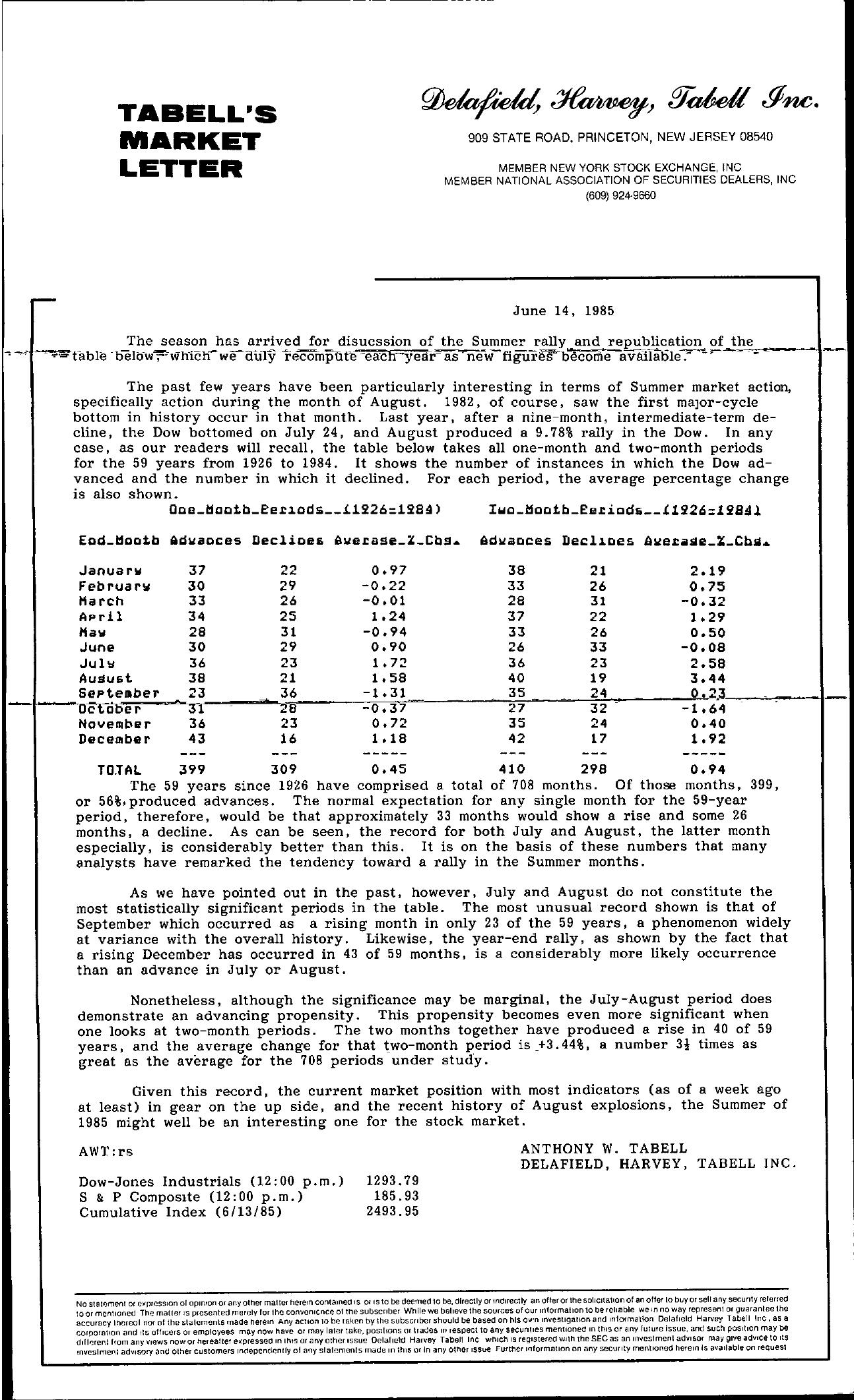 Tabell's Market Letter - June 14, 1985