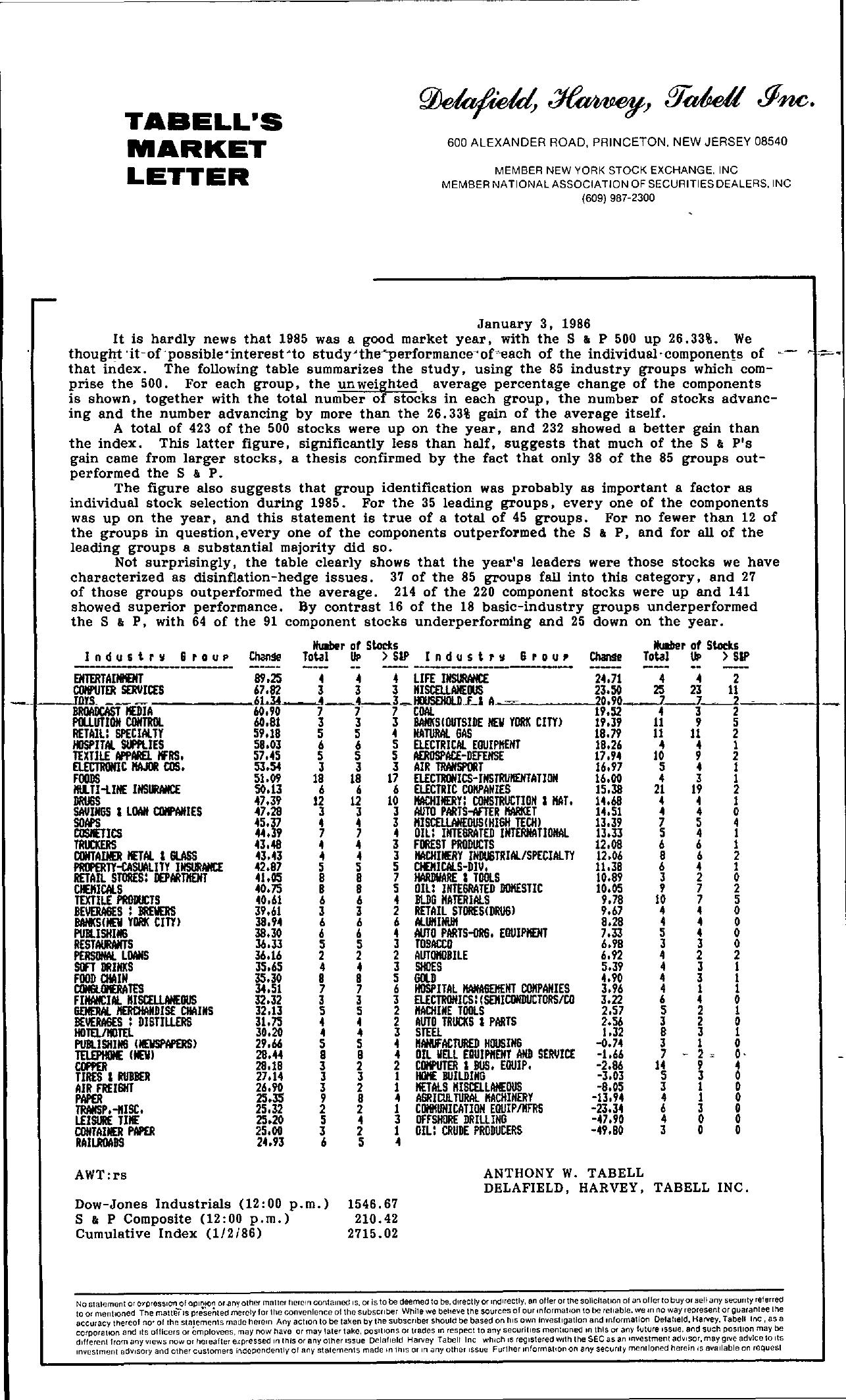 Tabell's Market Letter - January 03, 1986