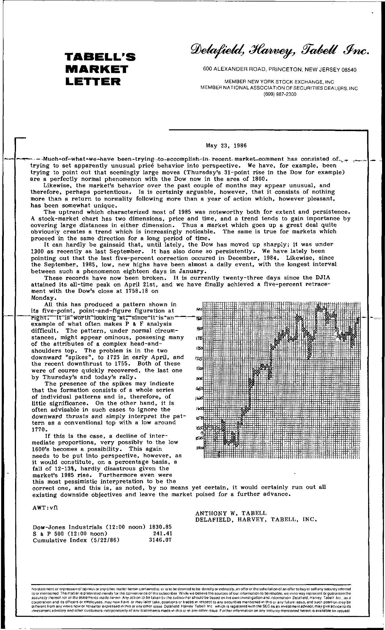 Tabell's Market Letter - May 23, 1986