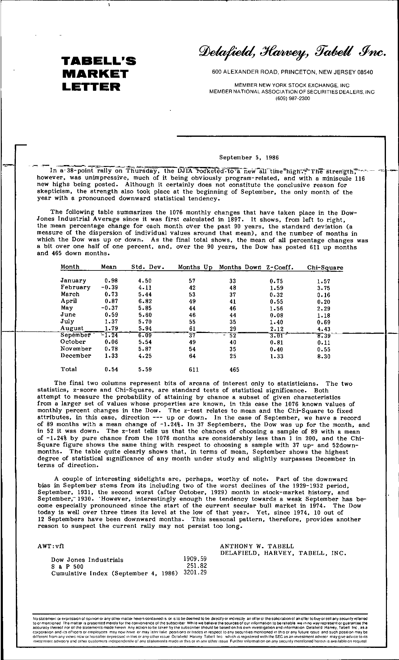 Tabell's Market Letter - September 05, 1986