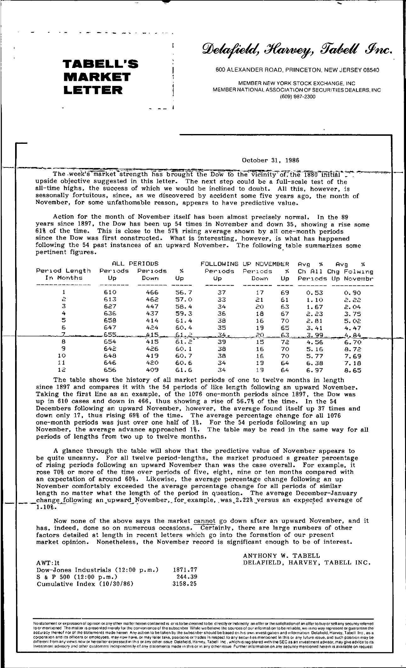 Tabell's Market Letter - October 31, 1986