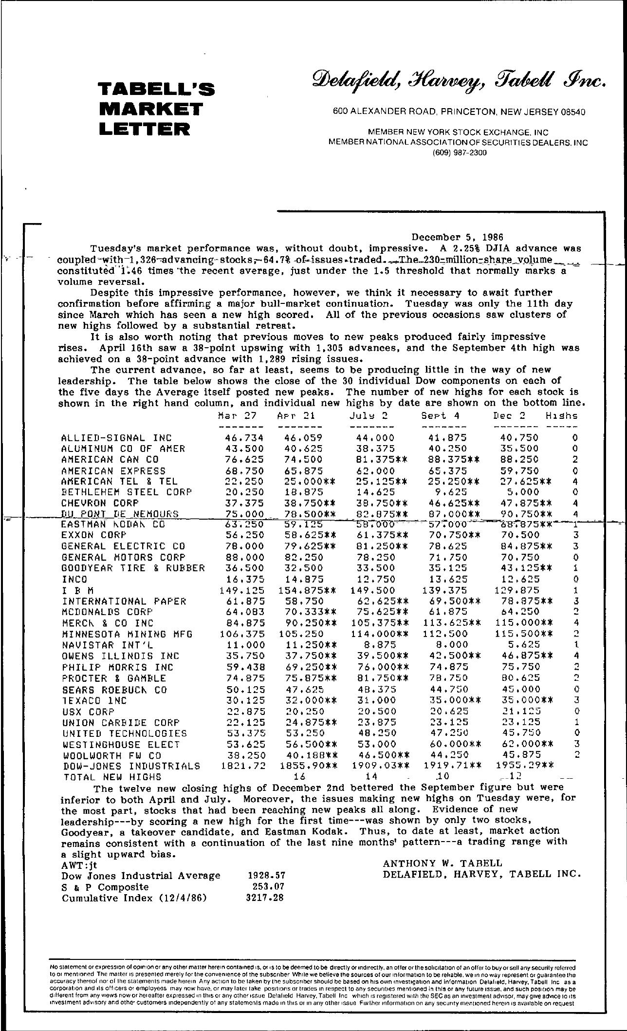 Tabell's Market Letter - December 05, 1986