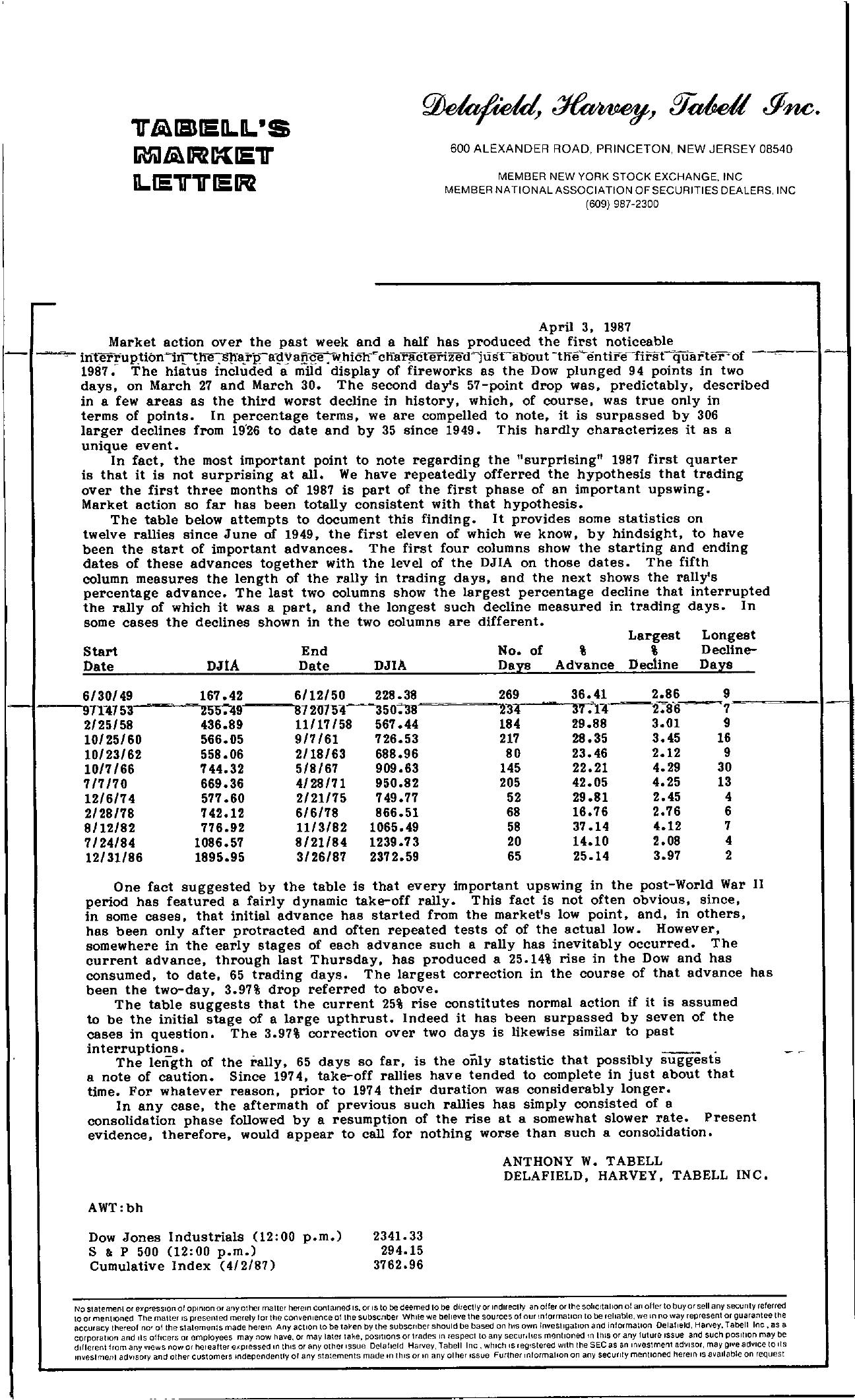 Tabell's Market Letter - April 03, 1987
